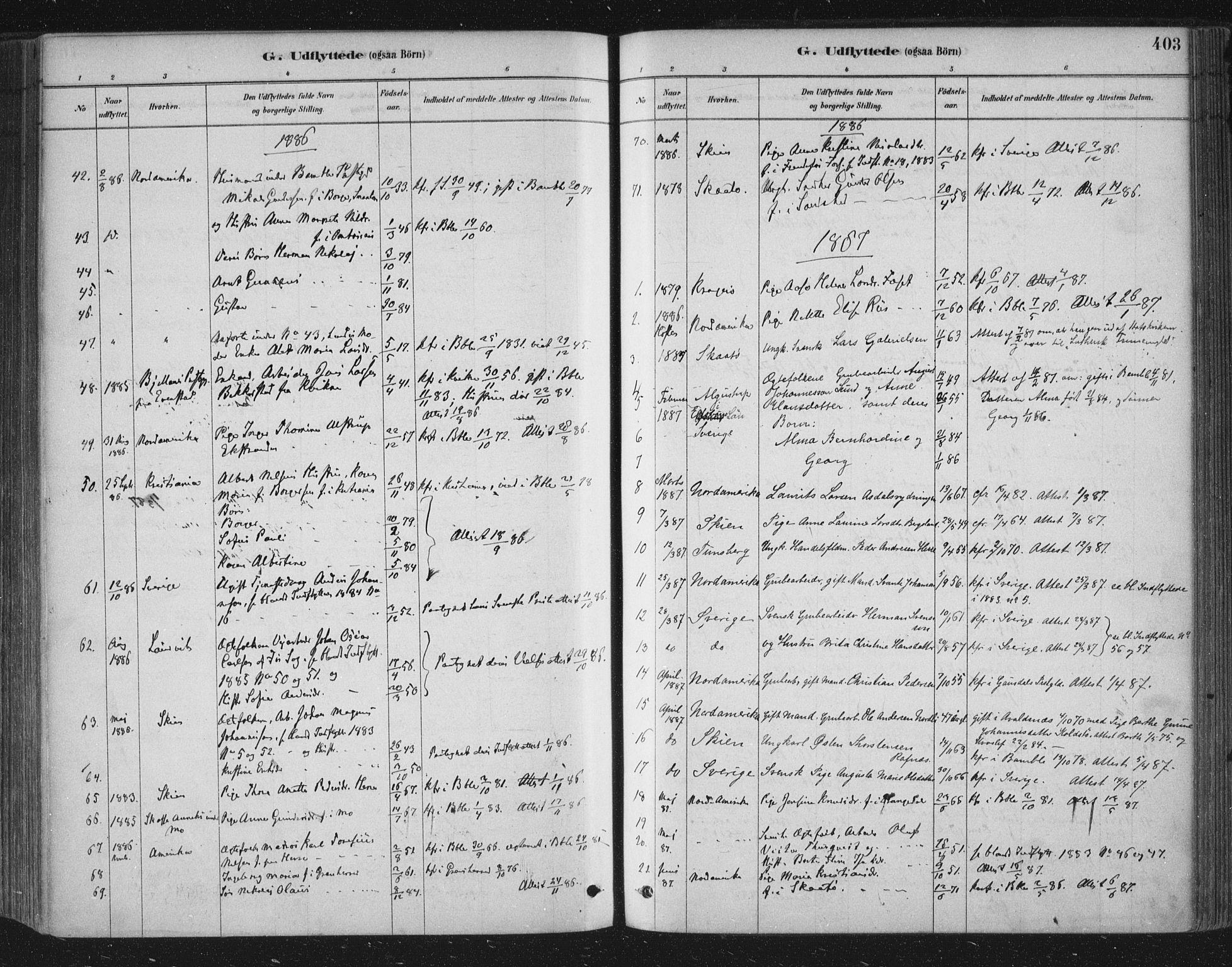 SAKO, Bamble kirkebøker, F/Fa/L0007: Ministerialbok nr. I 7, 1878-1888, s. 403