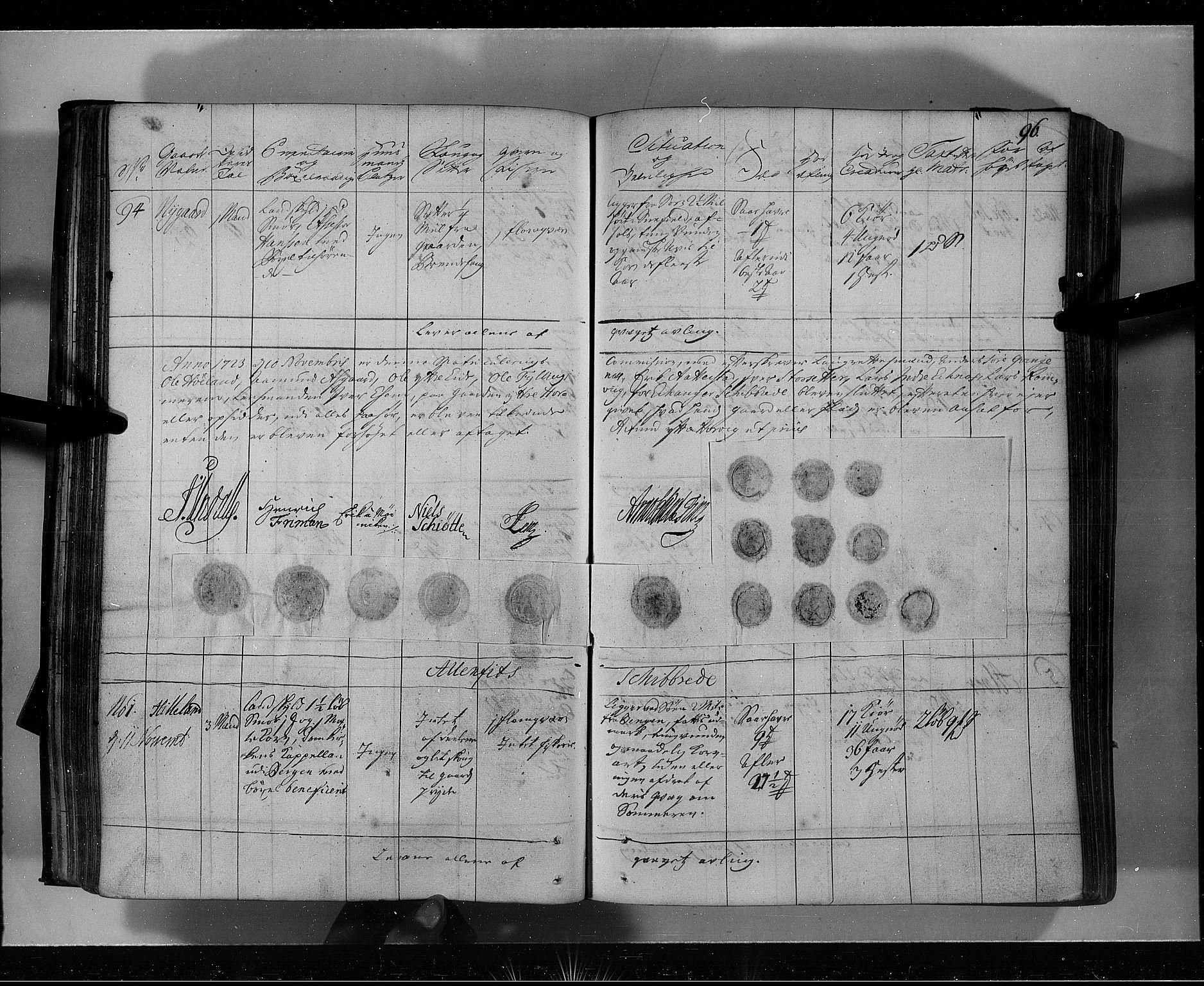 RA, Rentekammeret inntil 1814, Realistisk ordnet avdeling, N/Nb/Nbf/L0139: Nordhordland eksaminasjonsprotokoll, 1723, s. 95b-96a
