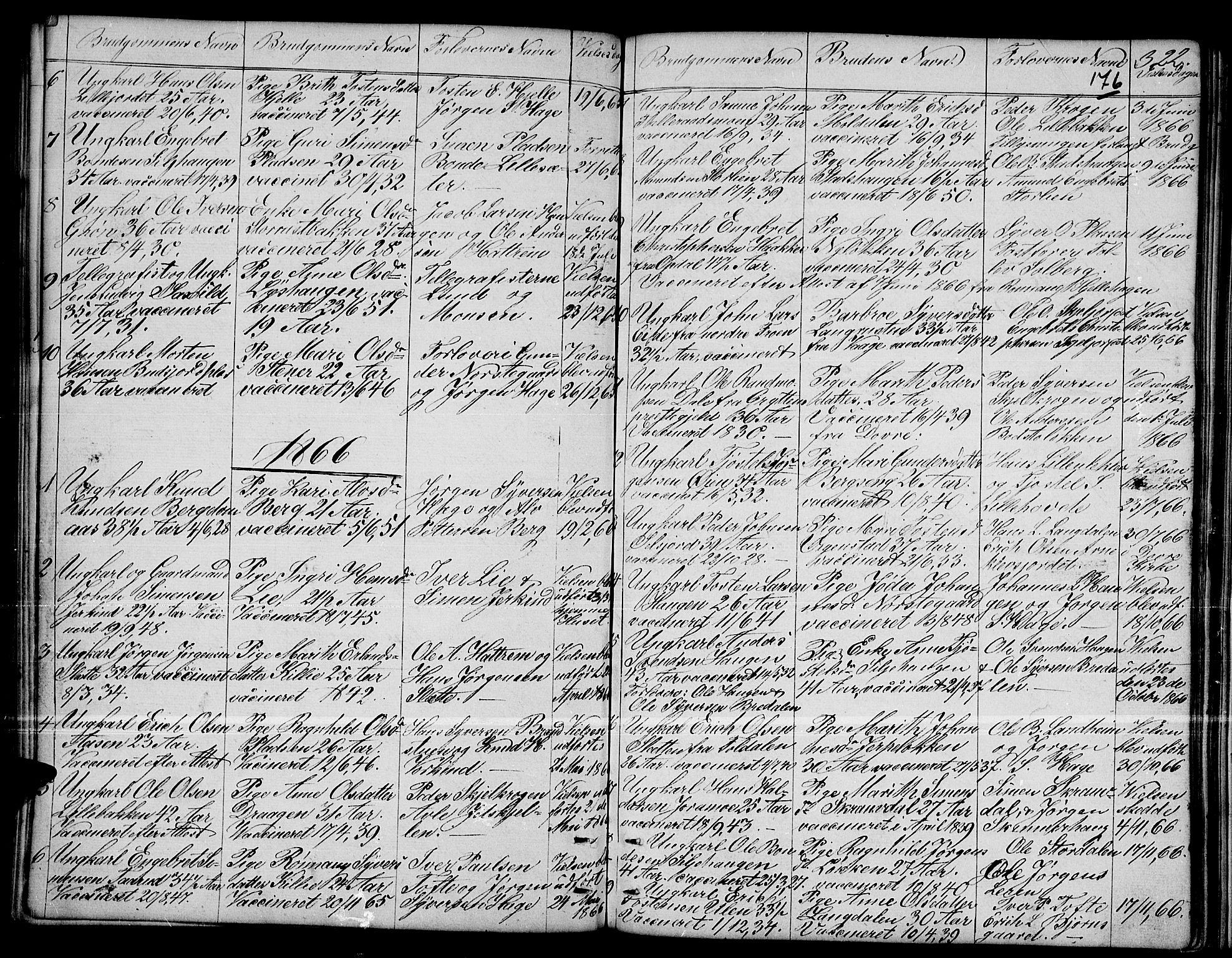 SAH, Dovre prestekontor, Klokkerbok nr. 1, 1862-1880, s. 322
