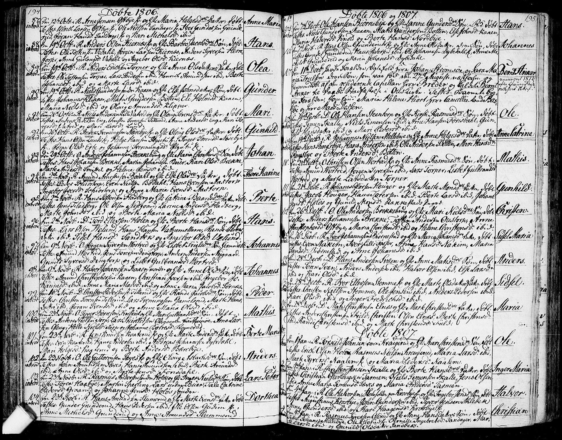 SAO, Rakkestad prestekontor Kirkebøker, F/Fa/L0005: Ministerialbok nr. I 5, 1784-1814, s. 194-195