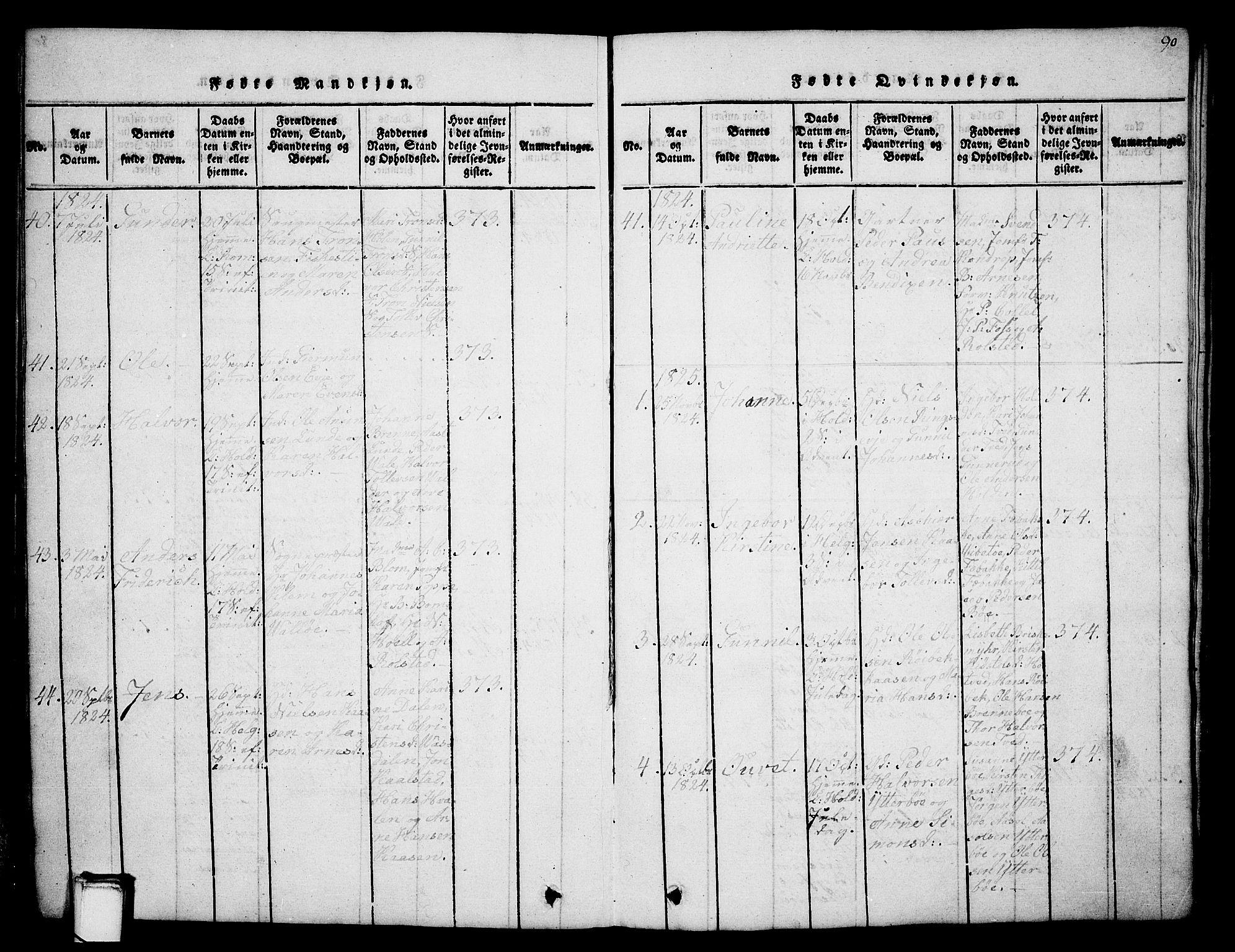 SAKO, Holla kirkebøker, G/Ga/L0001: Klokkerbok nr. I 1, 1814-1830, s. 90