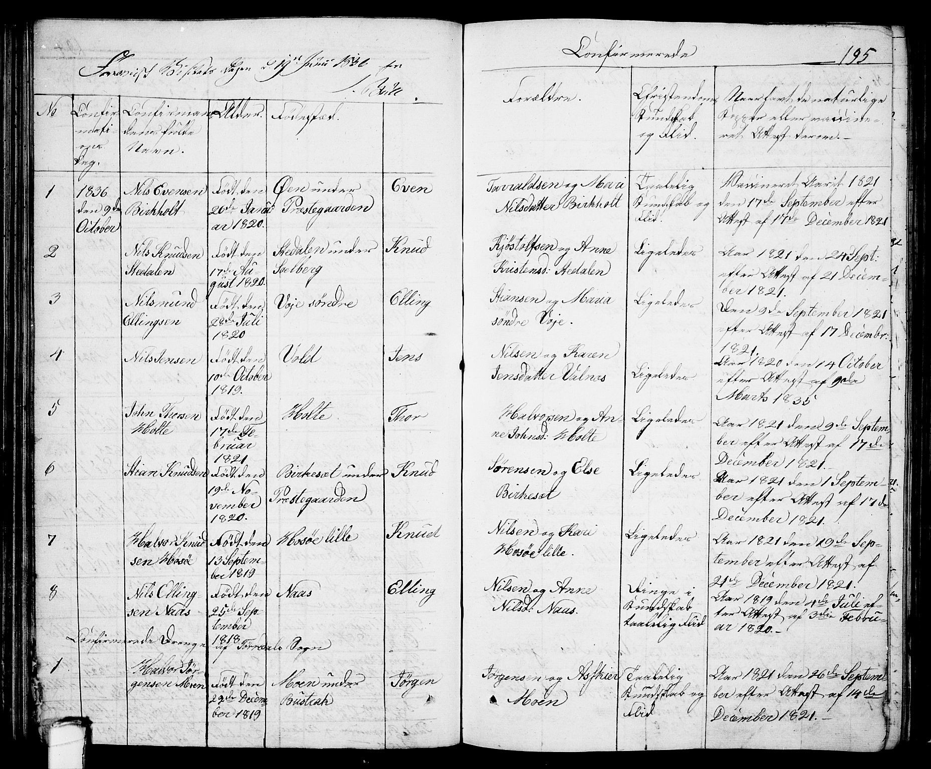 SAKO, Drangedal kirkebøker, F/Fa/L0006: Ministerialbok nr. 6, 1831-1837, s. 195