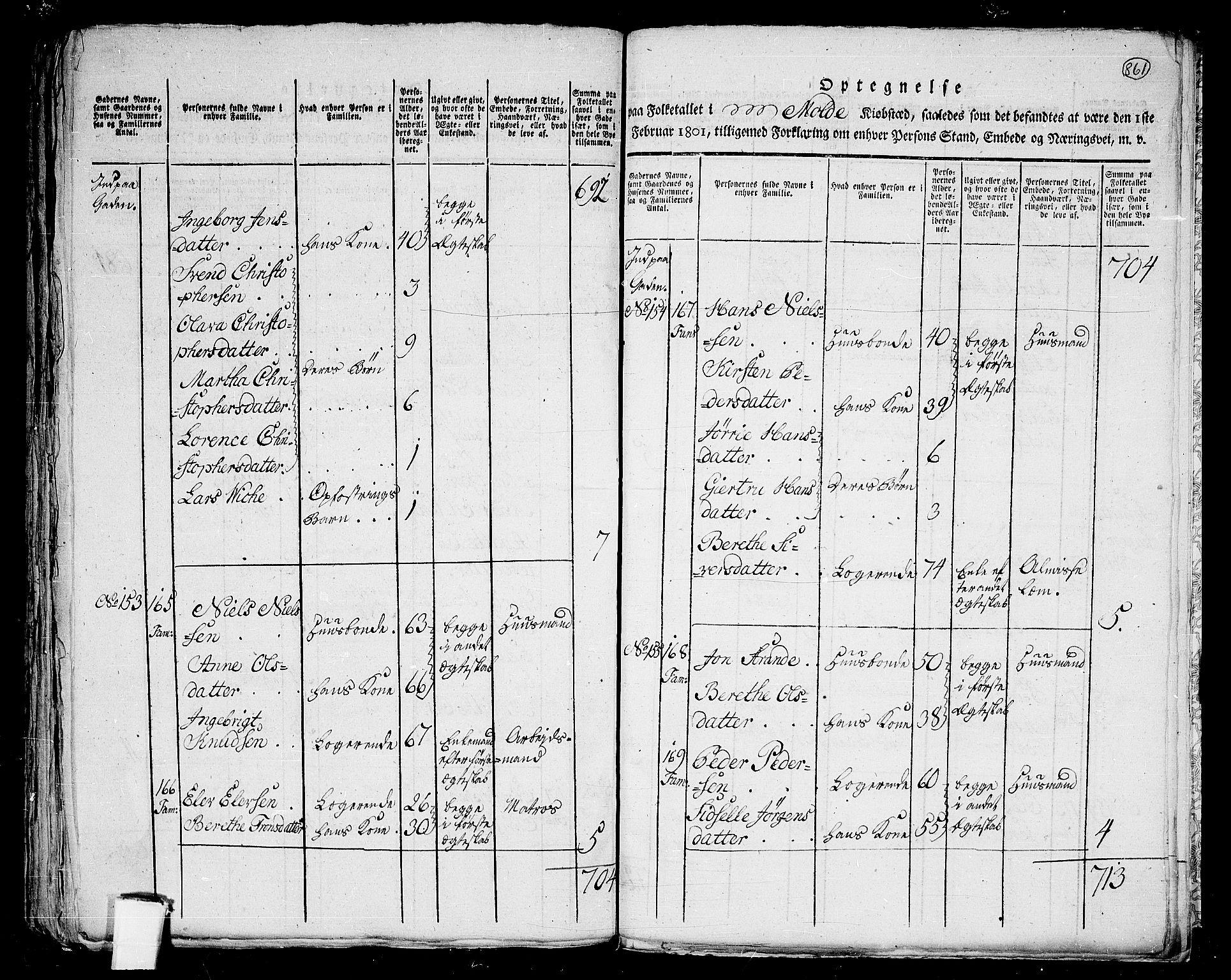RA, Folketelling 1801 for 1544P Bolsøy prestegjeld, 1801, s. 860b-861a
