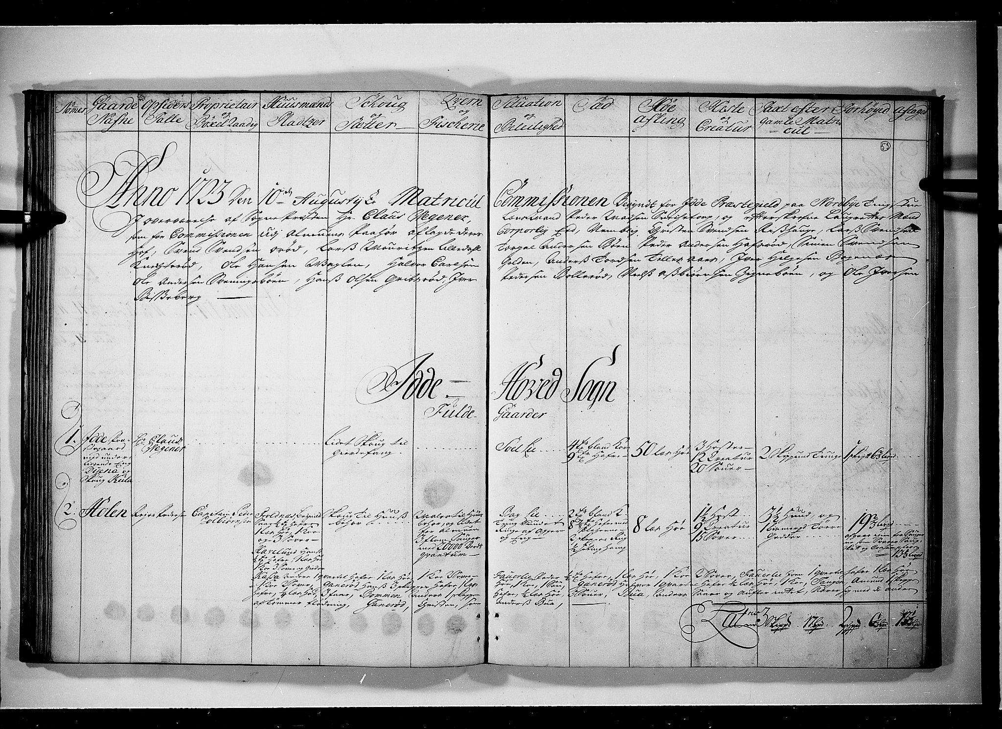 RA, Rentekammeret inntil 1814, Realistisk ordnet avdeling, N/Nb/Nbf/L0097: Idd og Marker eksaminasjonsprotokoll, 1723, s. 52b-53a