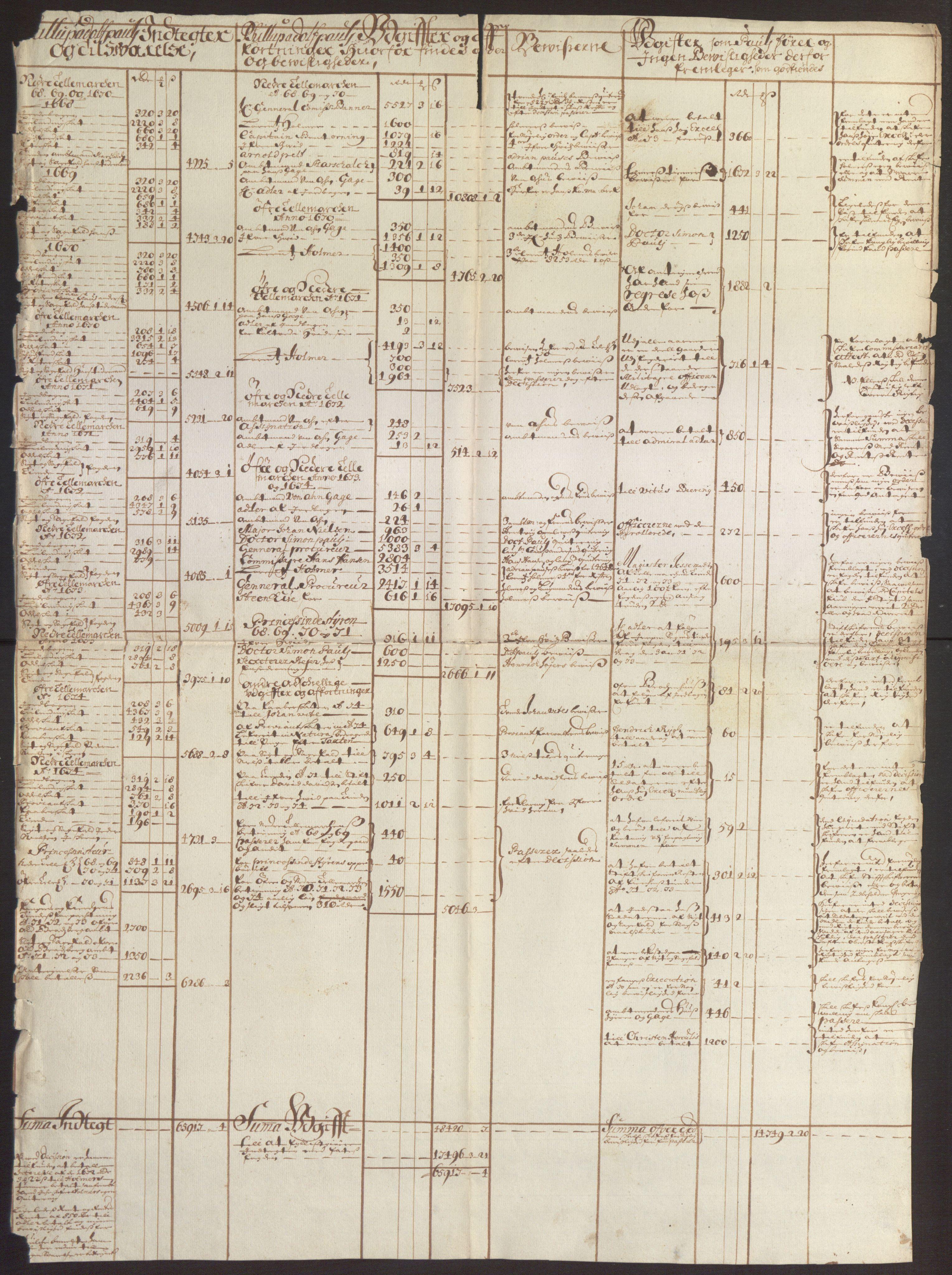 RA, Rentekammeret inntil 1814, Reviderte regnskaper, Fogderegnskap, R35/L2062: Fogderegnskap Øvre og Nedre Telemark, 1674, s. 153