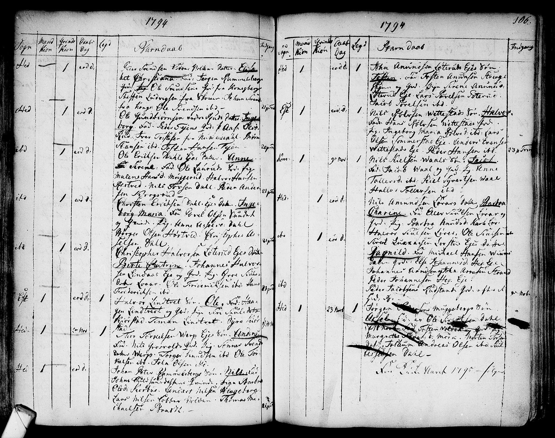 SAKO, Sandsvær kirkebøker, F/Fa/L0002a: Ministerialbok nr. I 2, 1725-1809, s. 106