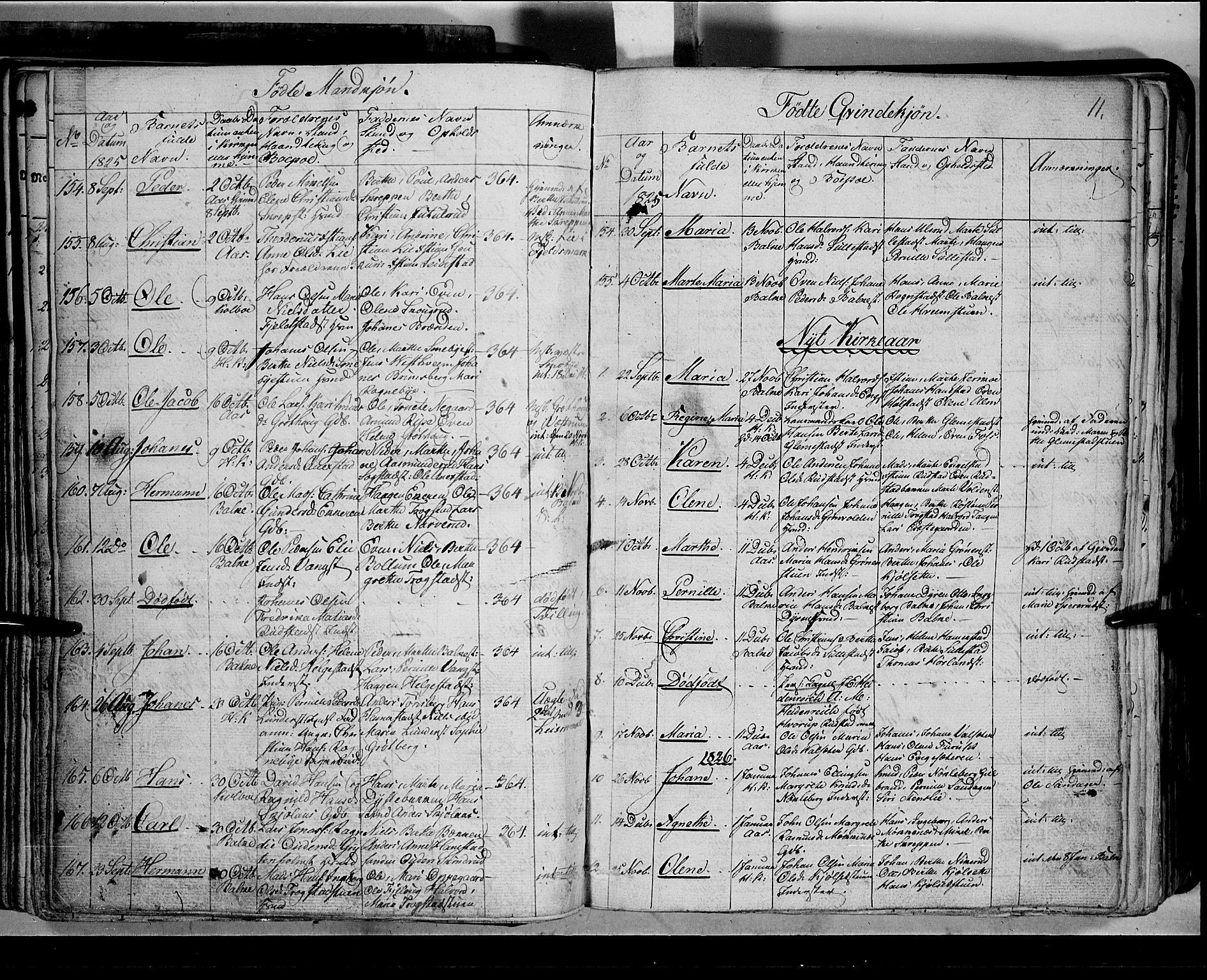 SAH, Toten prestekontor, Klokkerbok nr. 2, 1820-1827, s. 91l