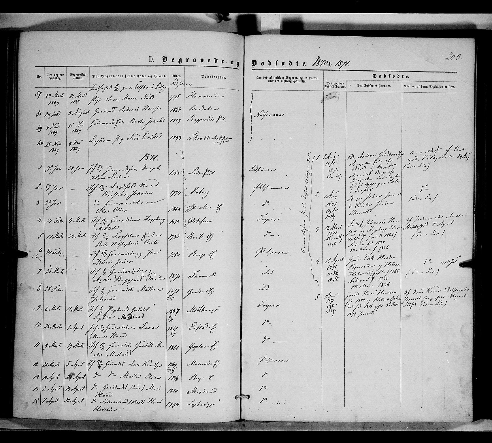 SAH, Nordre Land prestekontor, Ministerialbok nr. 1, 1860-1871, s. 203