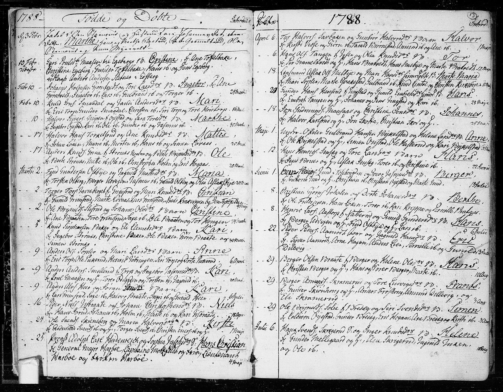 SAO, Trøgstad prestekontor Kirkebøker, F/Fa/L0005: Ministerialbok nr. I 5, 1784-1814, s. 13