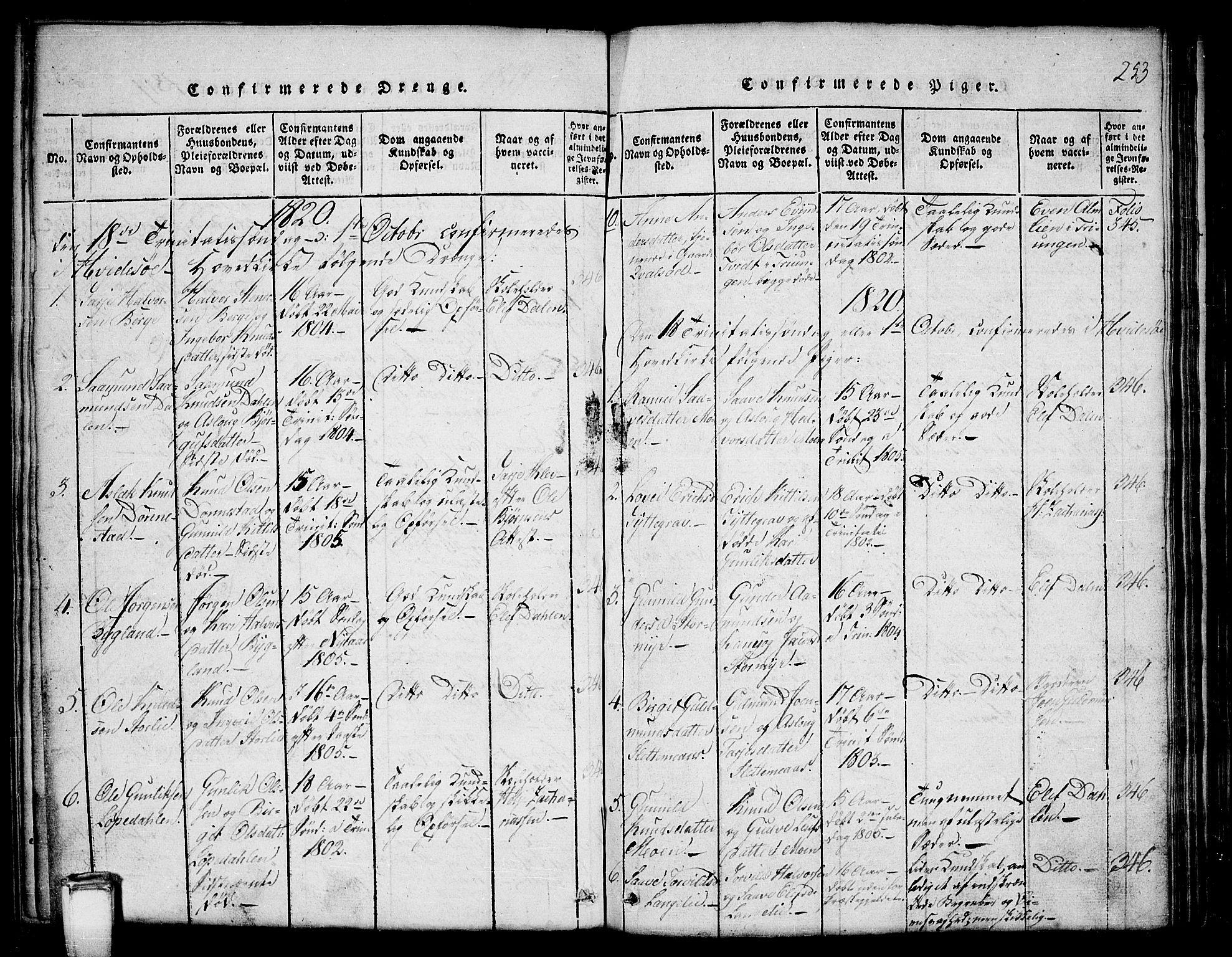 SAKO, Kviteseid kirkebøker, G/Gb/L0001: Klokkerbok nr. II 1, 1815-1842, s. 253