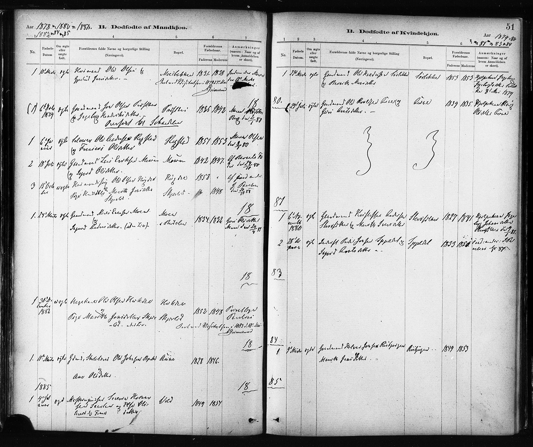 SAT, Ministerialprotokoller, klokkerbøker og fødselsregistre - Sør-Trøndelag, 687/L1002: Ministerialbok nr. 687A08, 1878-1890, s. 51