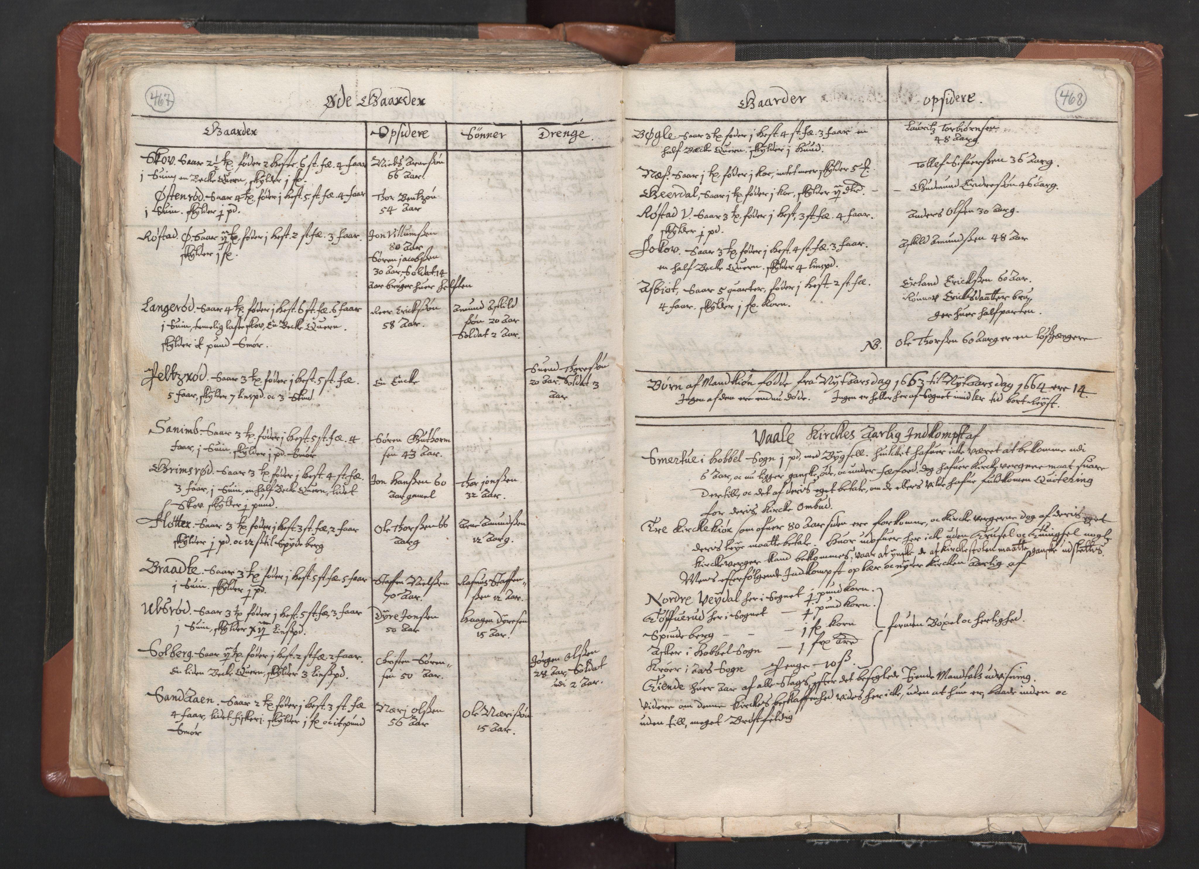 RA, Sogneprestenes manntall 1664-1666, nr. 1: Nedre Borgesyssel prosti, 1664-1666, s. 467-468