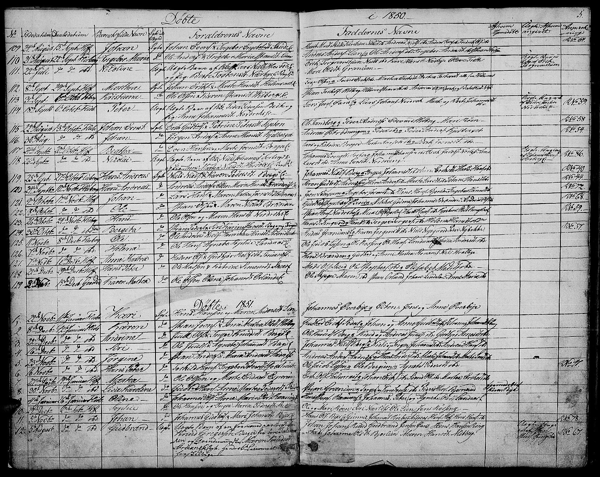 SAH, Søndre Land prestekontor, L/L0001: Klokkerbok nr. 1, 1849-1883, s. 5
