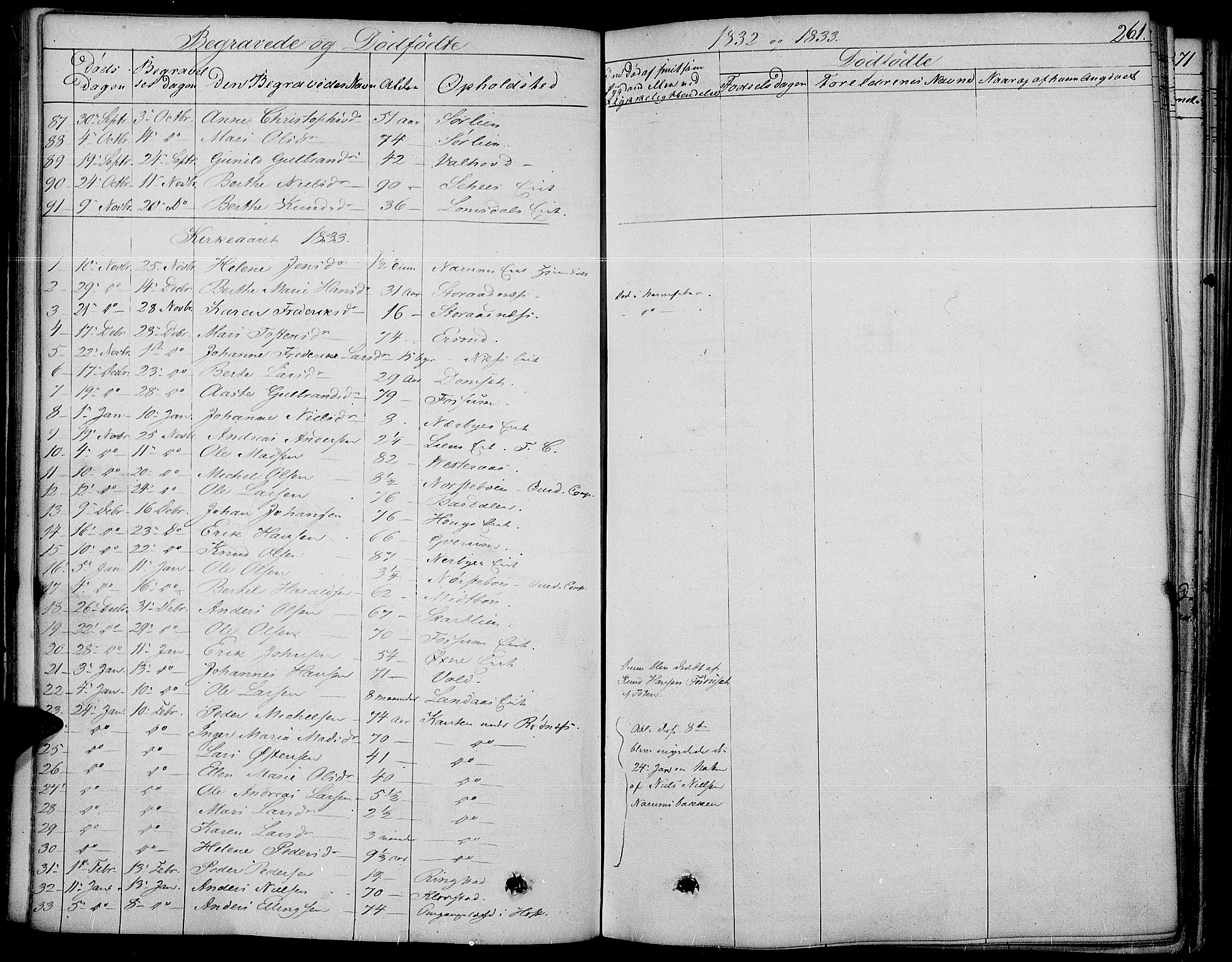 SAH, Land prestekontor, Ministerialbok nr. 8, 1830-1846, s. 261