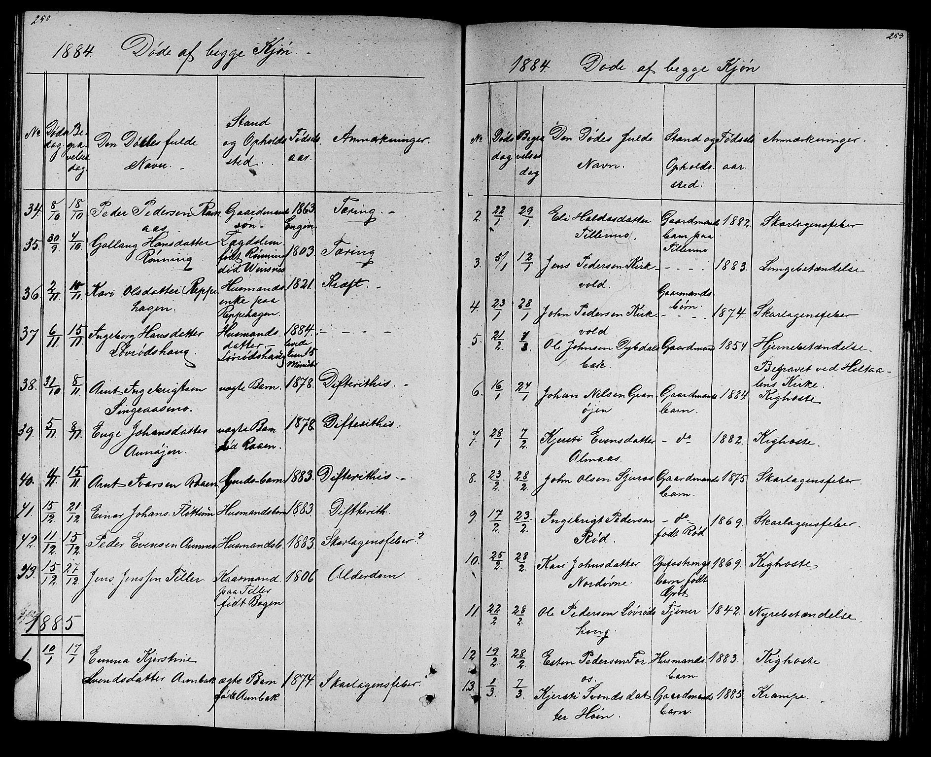 SAT, Ministerialprotokoller, klokkerbøker og fødselsregistre - Sør-Trøndelag, 688/L1027: Klokkerbok nr. 688C02, 1861-1889, s. 250-253
