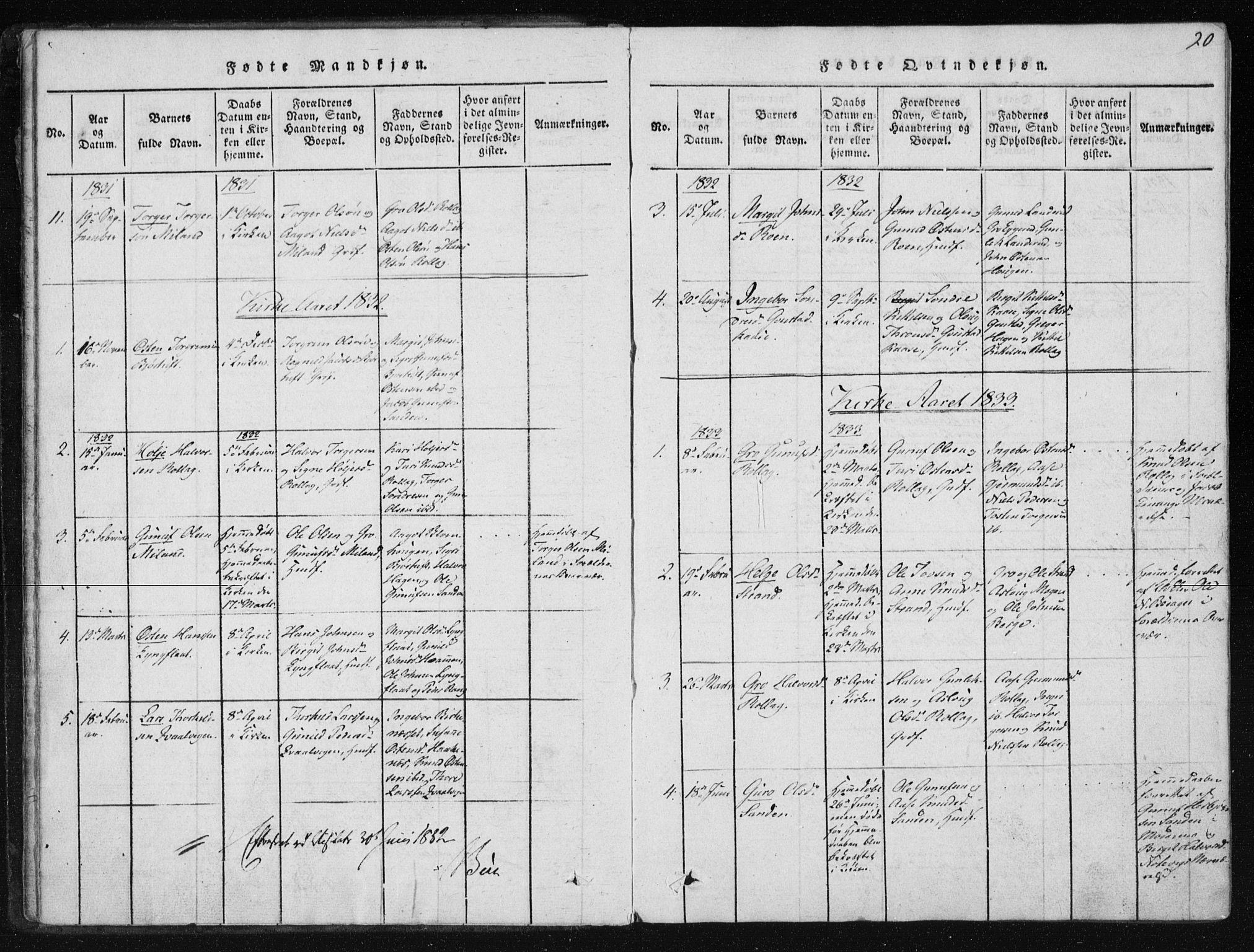 SAKO, Tinn kirkebøker, F/Fb/L0001: Ministerialbok nr. II 1, 1815-1843, s. 20