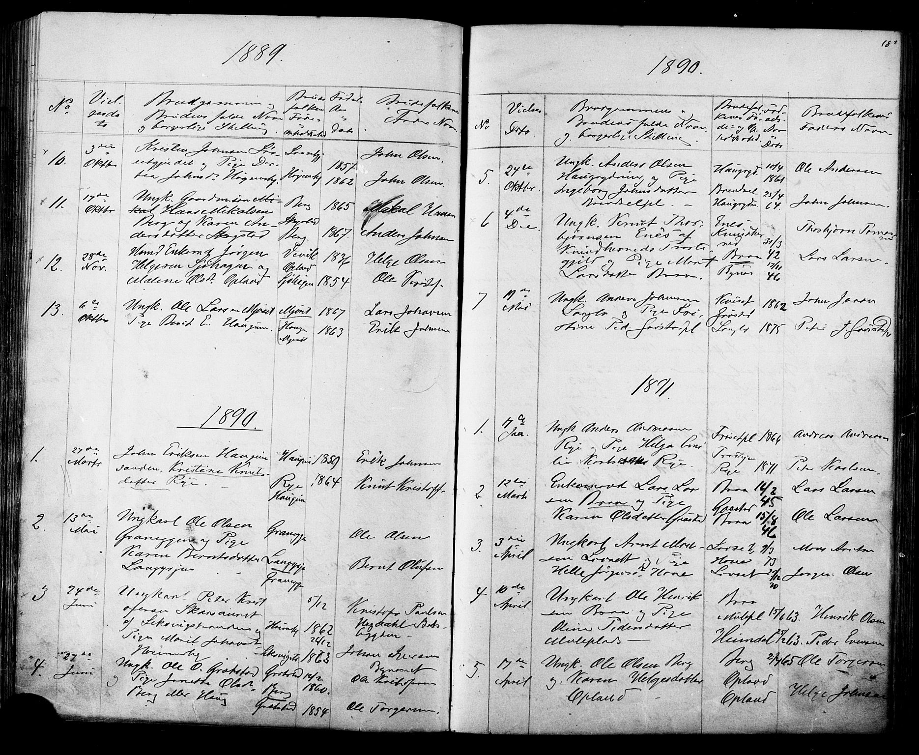 SAT, Ministerialprotokoller, klokkerbøker og fødselsregistre - Sør-Trøndelag, 612/L0387: Klokkerbok nr. 612C03, 1874-1908, s. 182