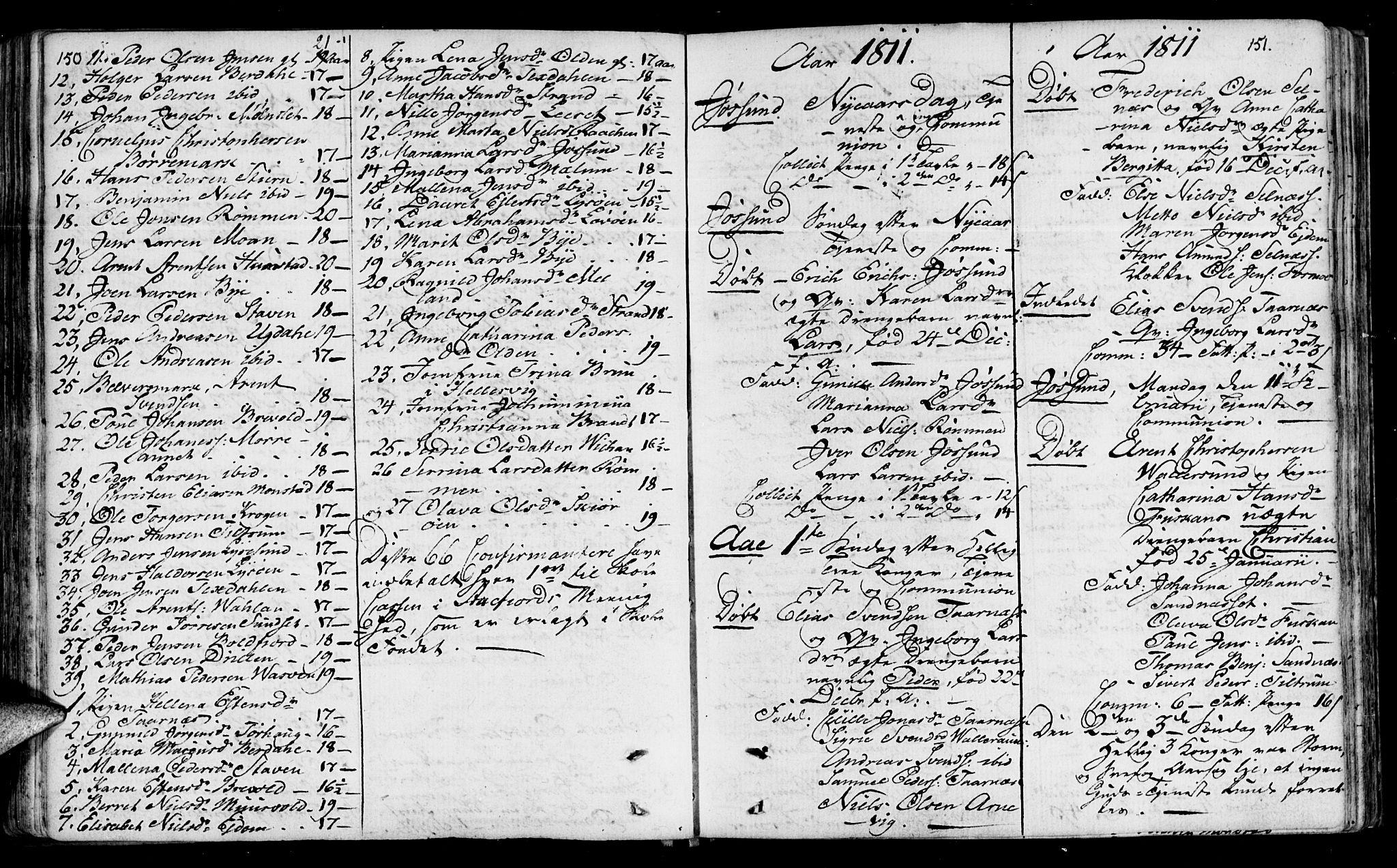 SAT, Ministerialprotokoller, klokkerbøker og fødselsregistre - Sør-Trøndelag, 655/L0674: Ministerialbok nr. 655A03, 1802-1826, s. 150-151