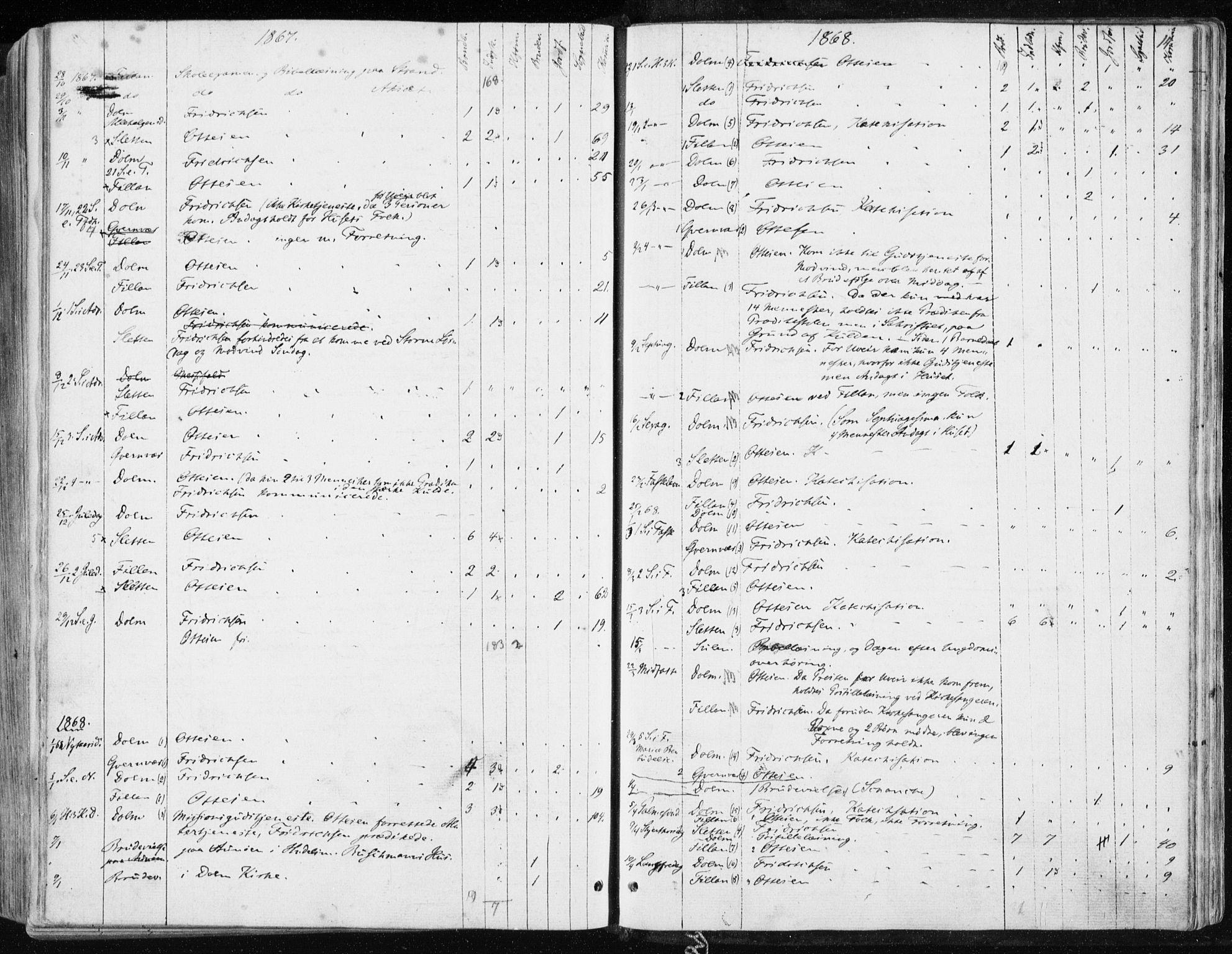 SAT, Ministerialprotokoller, klokkerbøker og fødselsregistre - Sør-Trøndelag, 634/L0531: Ministerialbok nr. 634A07, 1861-1870, s. 14