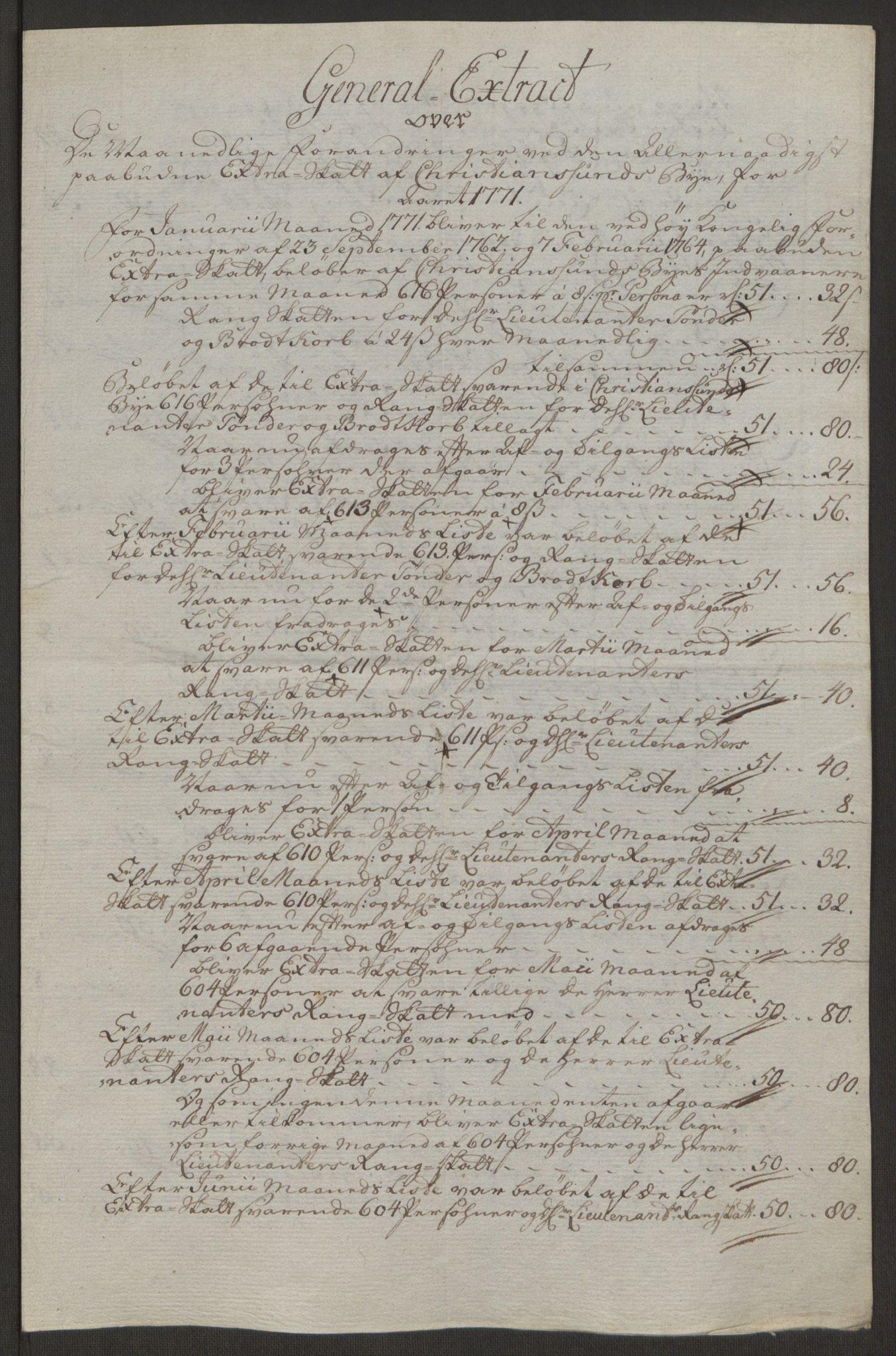 RA, Rentekammeret inntil 1814, Reviderte regnskaper, Byregnskaper, R/Rr/L0495: [R1] Kontribusjonsregnskap, 1762-1772, s. 248