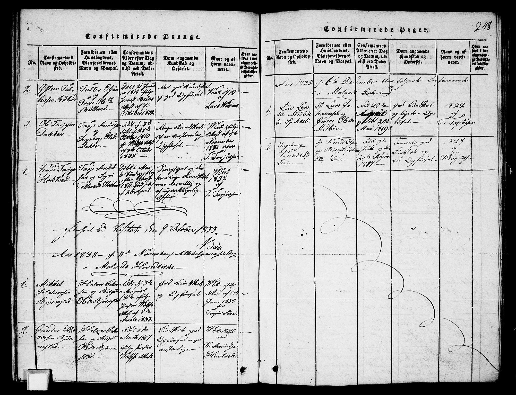 SAKO, Fyresdal kirkebøker, G/Ga/L0003: Klokkerbok nr. I 3, 1815-1863, s. 248