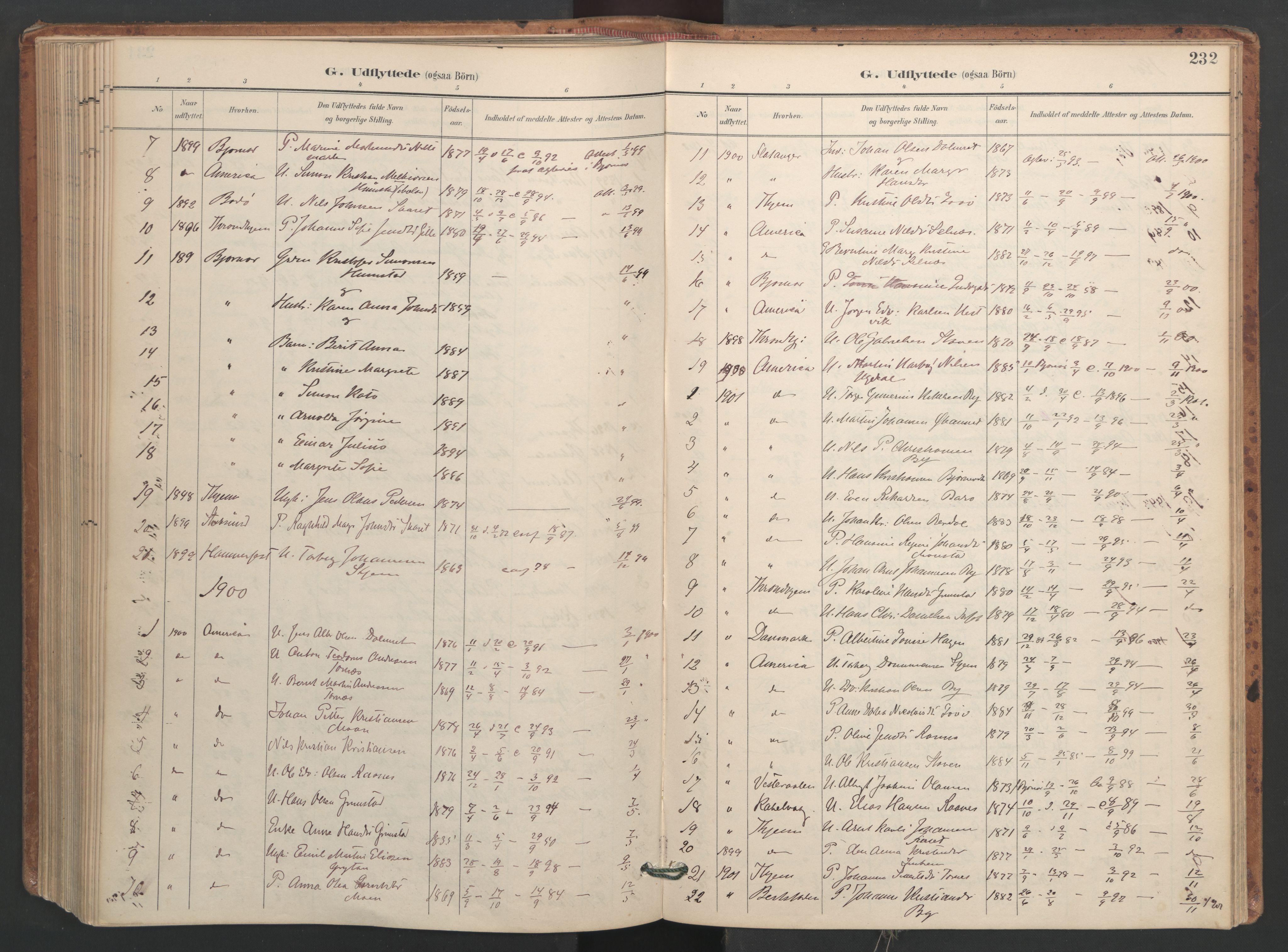 SAT, Ministerialprotokoller, klokkerbøker og fødselsregistre - Sør-Trøndelag, 655/L0681: Ministerialbok nr. 655A10, 1895-1907, s. 232
