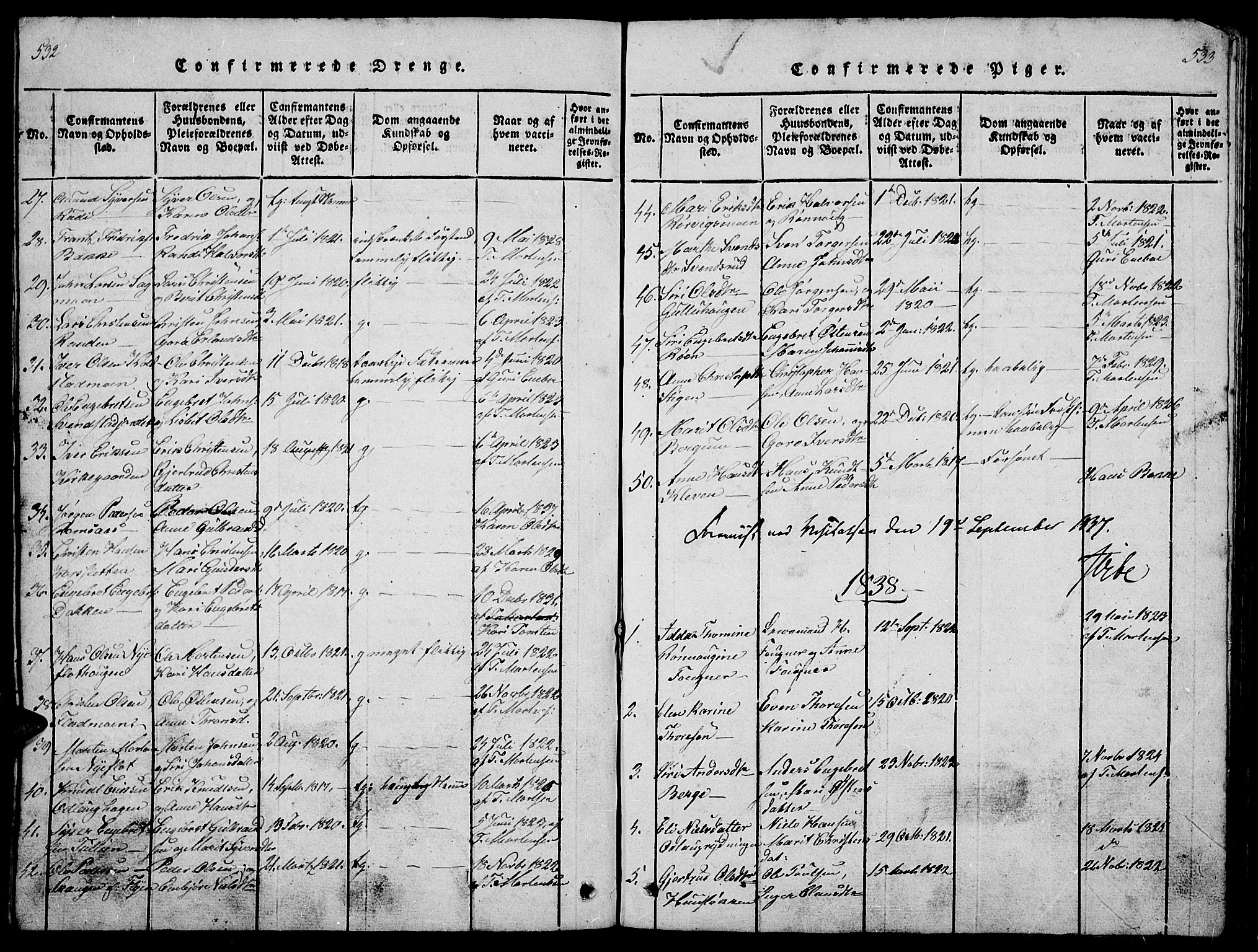 SAH, Ringebu prestekontor, Klokkerbok nr. 1, 1821-1839, s. 532-533