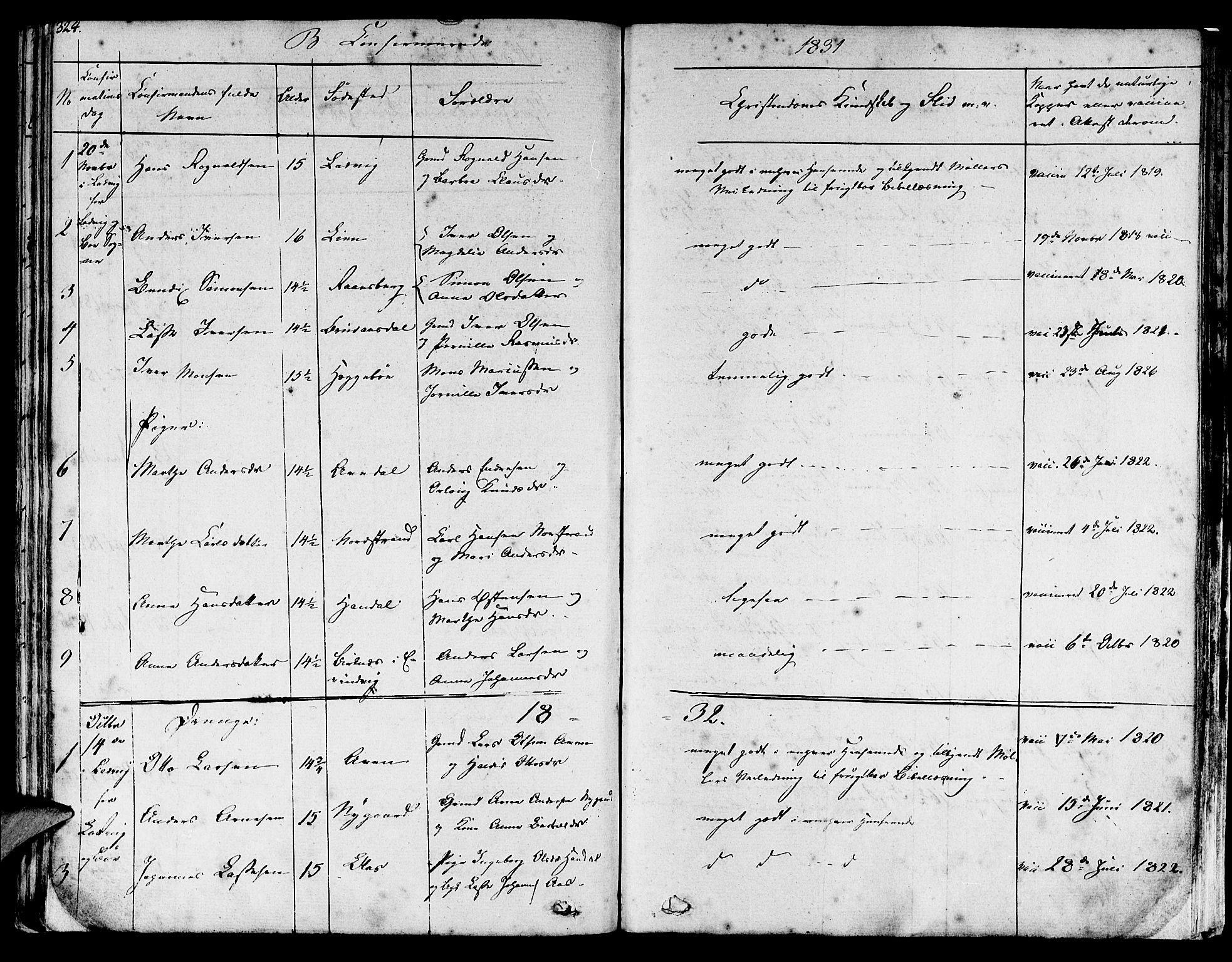 SAB, Lavik sokneprestembete, Ministerialbok nr. A 2I, 1821-1842, s. 324
