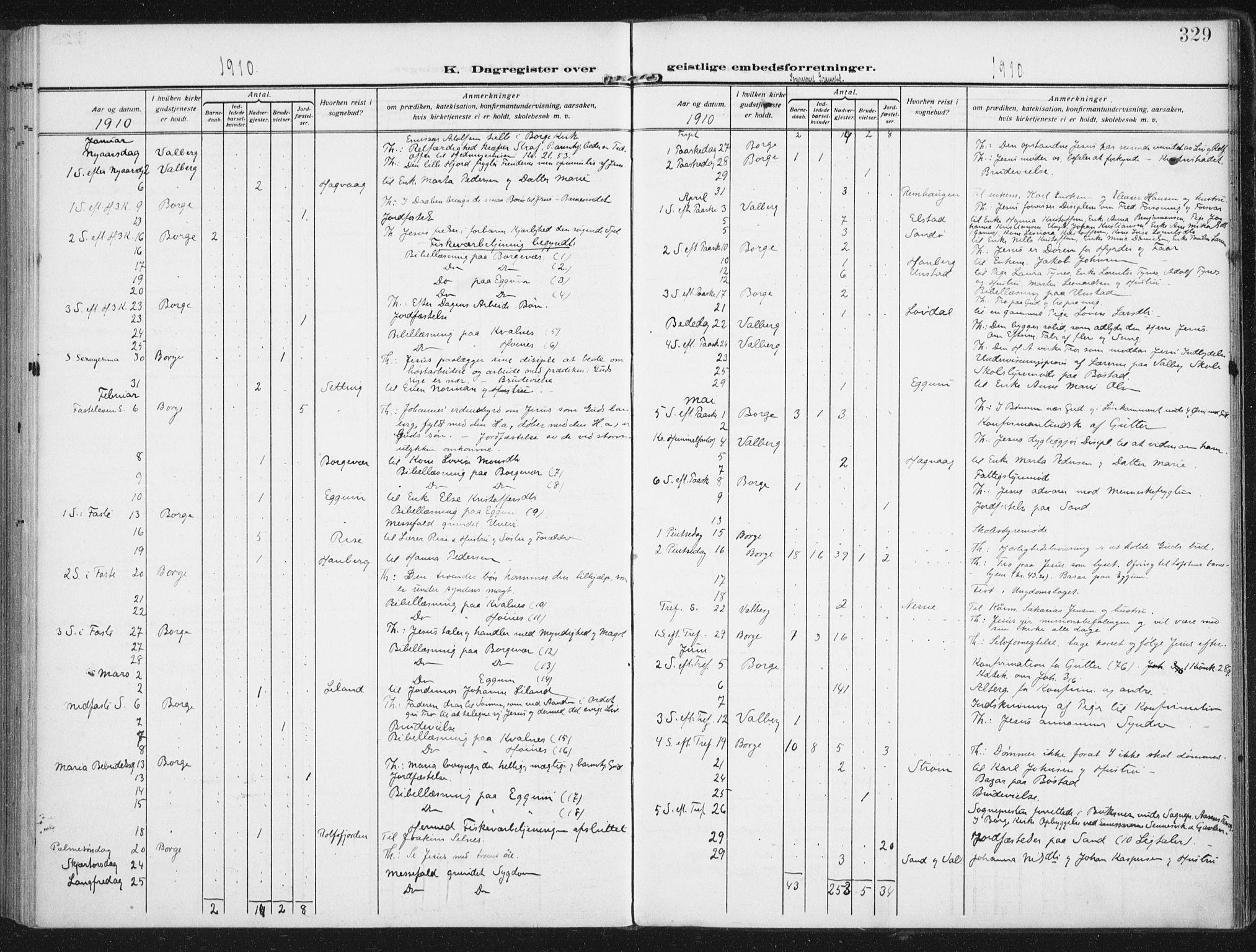 SAT, Ministerialprotokoller, klokkerbøker og fødselsregistre - Nordland, 880/L1135: Ministerialbok nr. 880A09, 1908-1919, s. 329