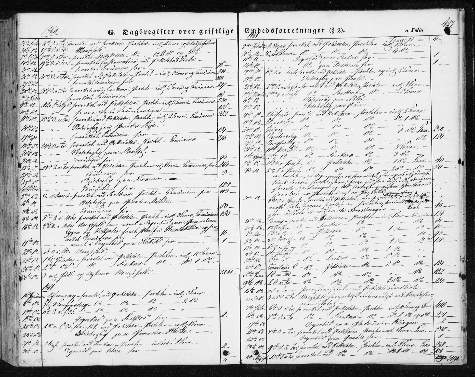 SAT, Ministerialprotokoller, klokkerbøker og fødselsregistre - Sør-Trøndelag, 668/L0806: Ministerialbok nr. 668A06, 1854-1869, s. 427