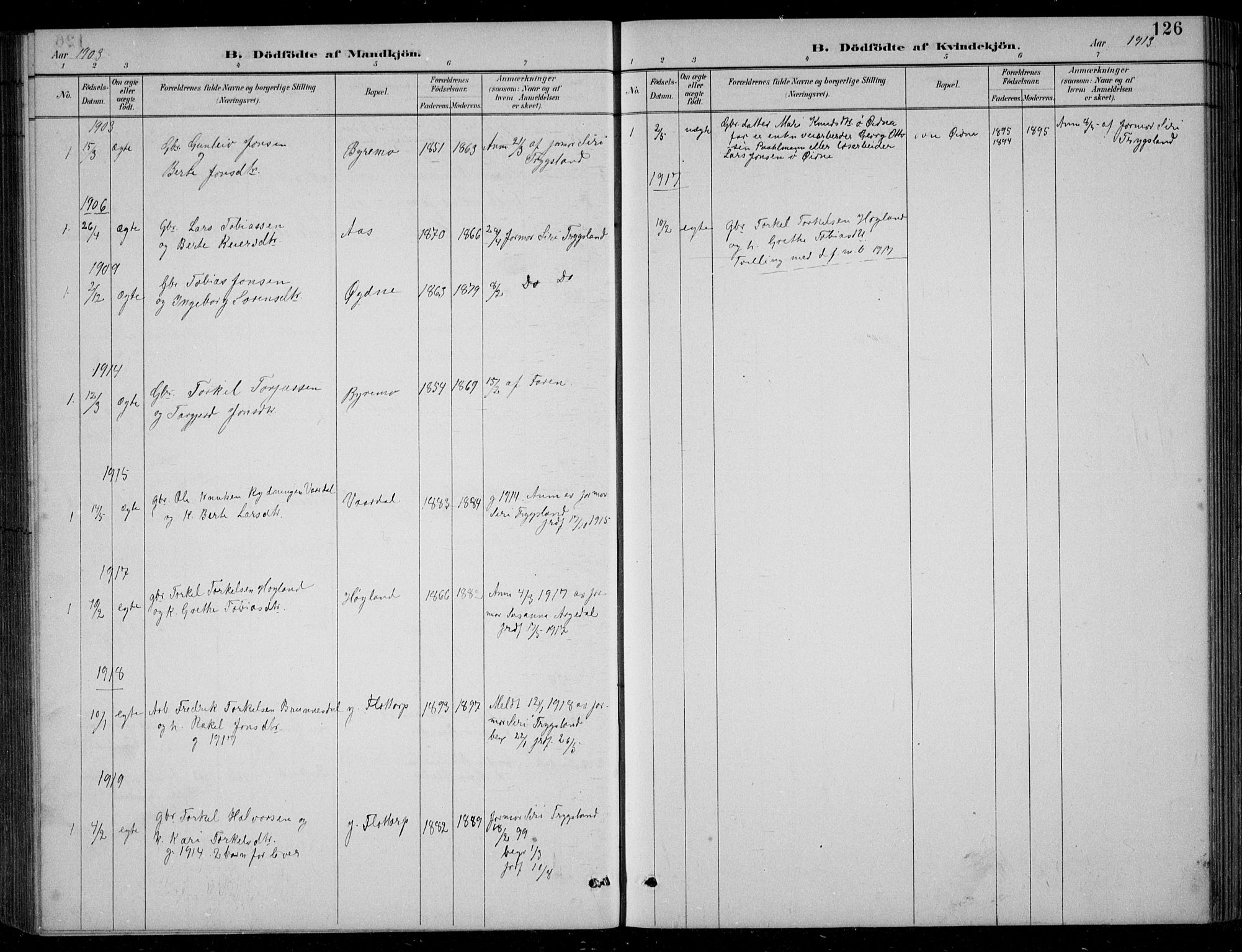 SAK, Bjelland sokneprestkontor, F/Fb/Fbc/L0003: Klokkerbok nr. B 3, 1887-1924, s. 126