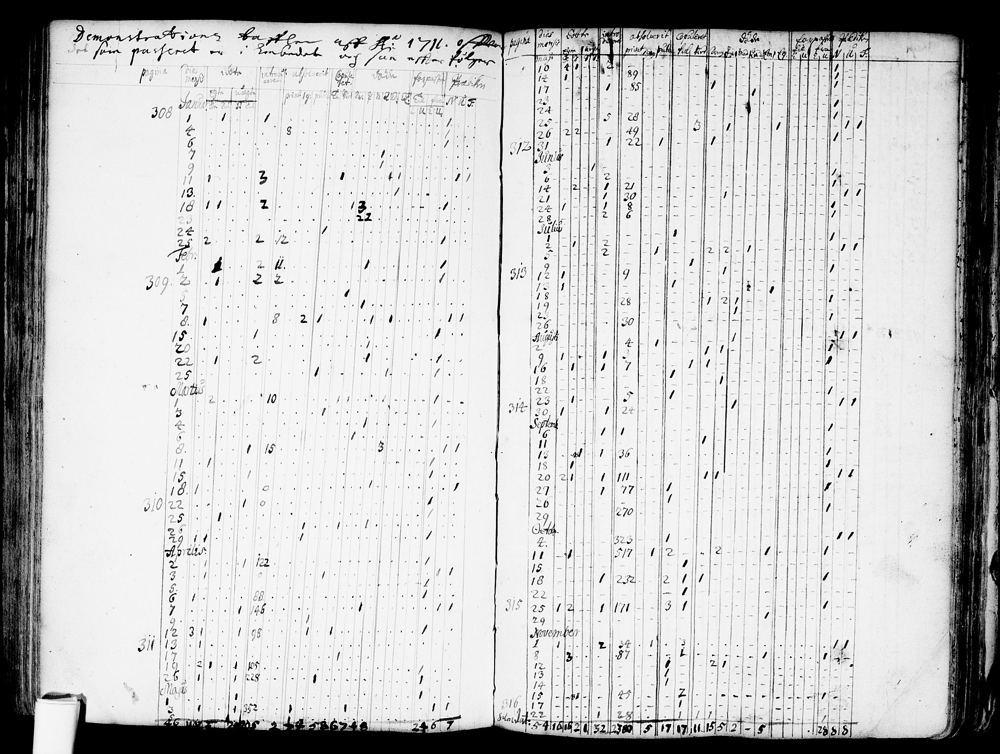 SAO, Nes prestekontor Kirkebøker, F/Fa/L0001: Ministerialbok nr. I 1, 1689-1716, s. 307d-307e