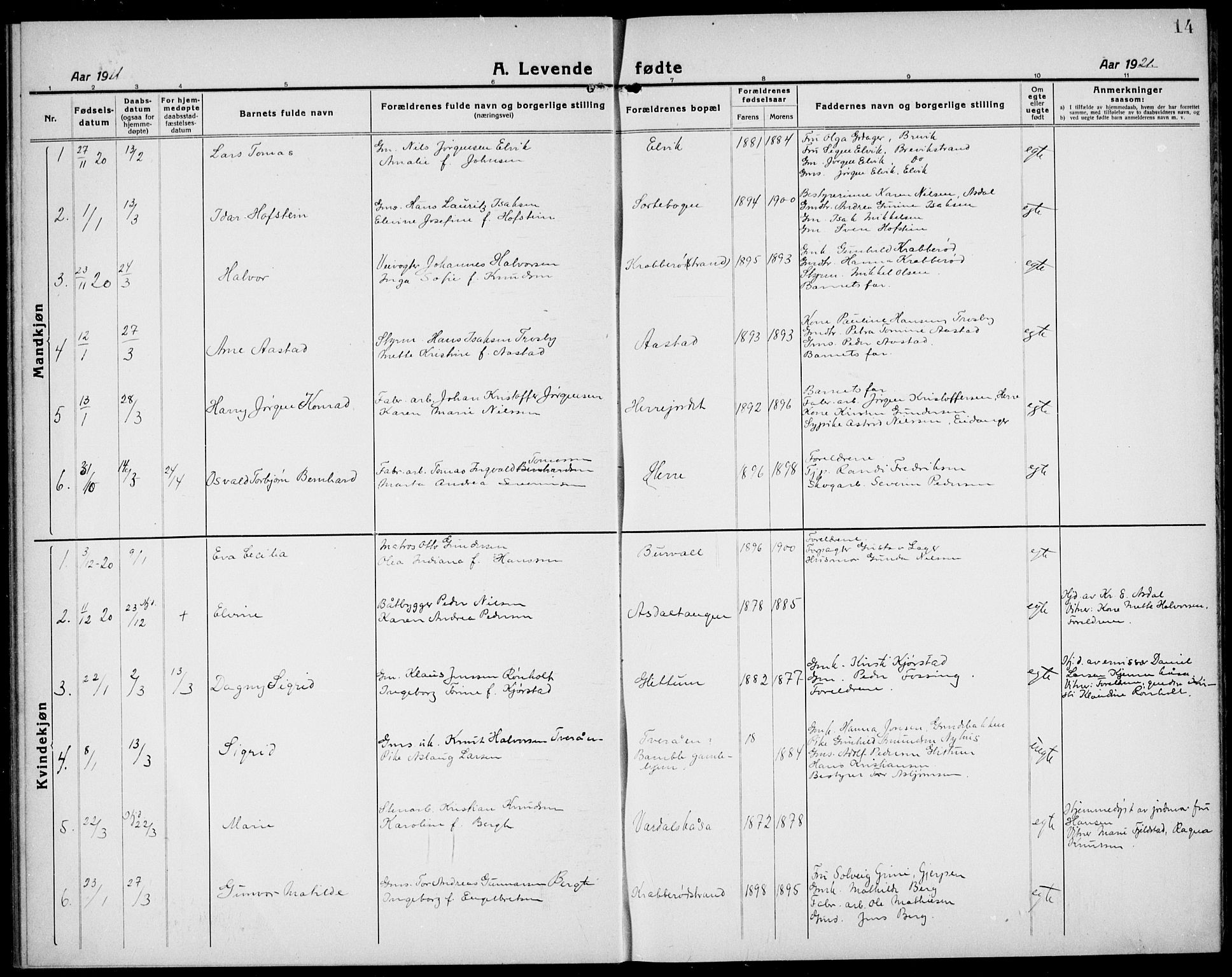 SAKO, Bamble kirkebøker, G/Ga/L0011: Klokkerbok nr. I 11, 1920-1935, s. 14