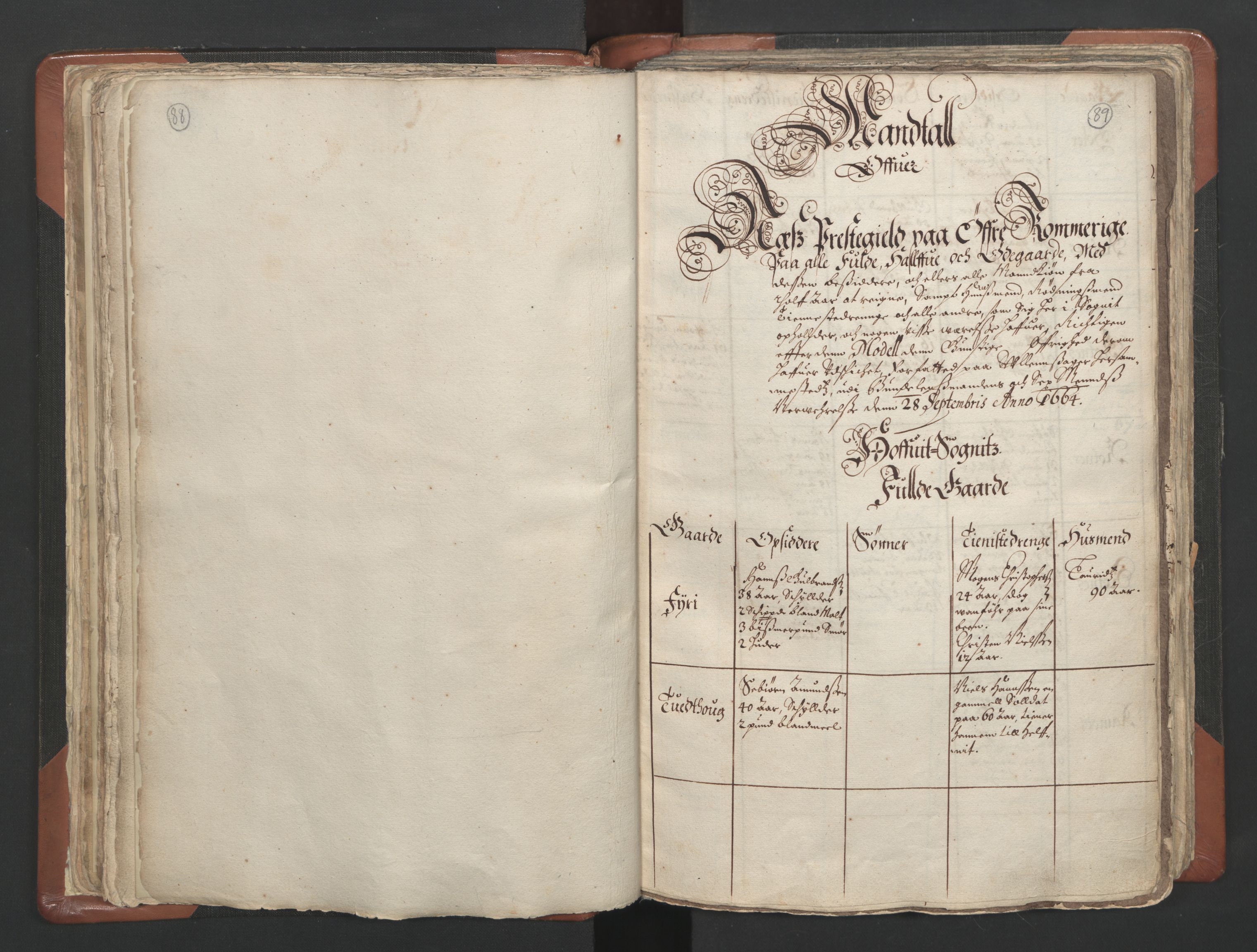 RA, Sogneprestenes manntall 1664-1666, nr. 4: Øvre Romerike prosti, 1664-1666, s. 88-89