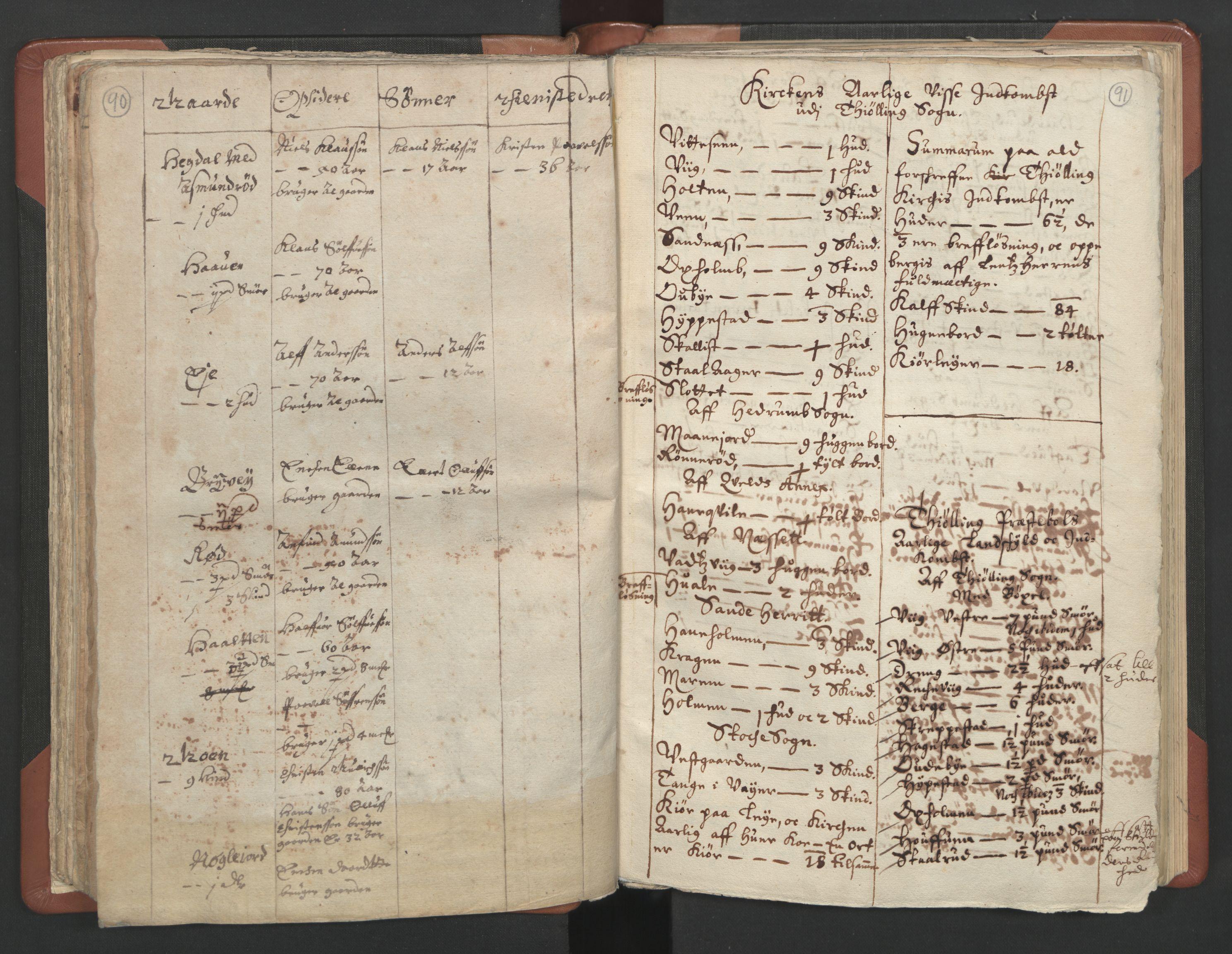 RA, Sogneprestenes manntall 1664-1666, nr. 11: Brunlanes prosti, 1664-1666, s. 90-91