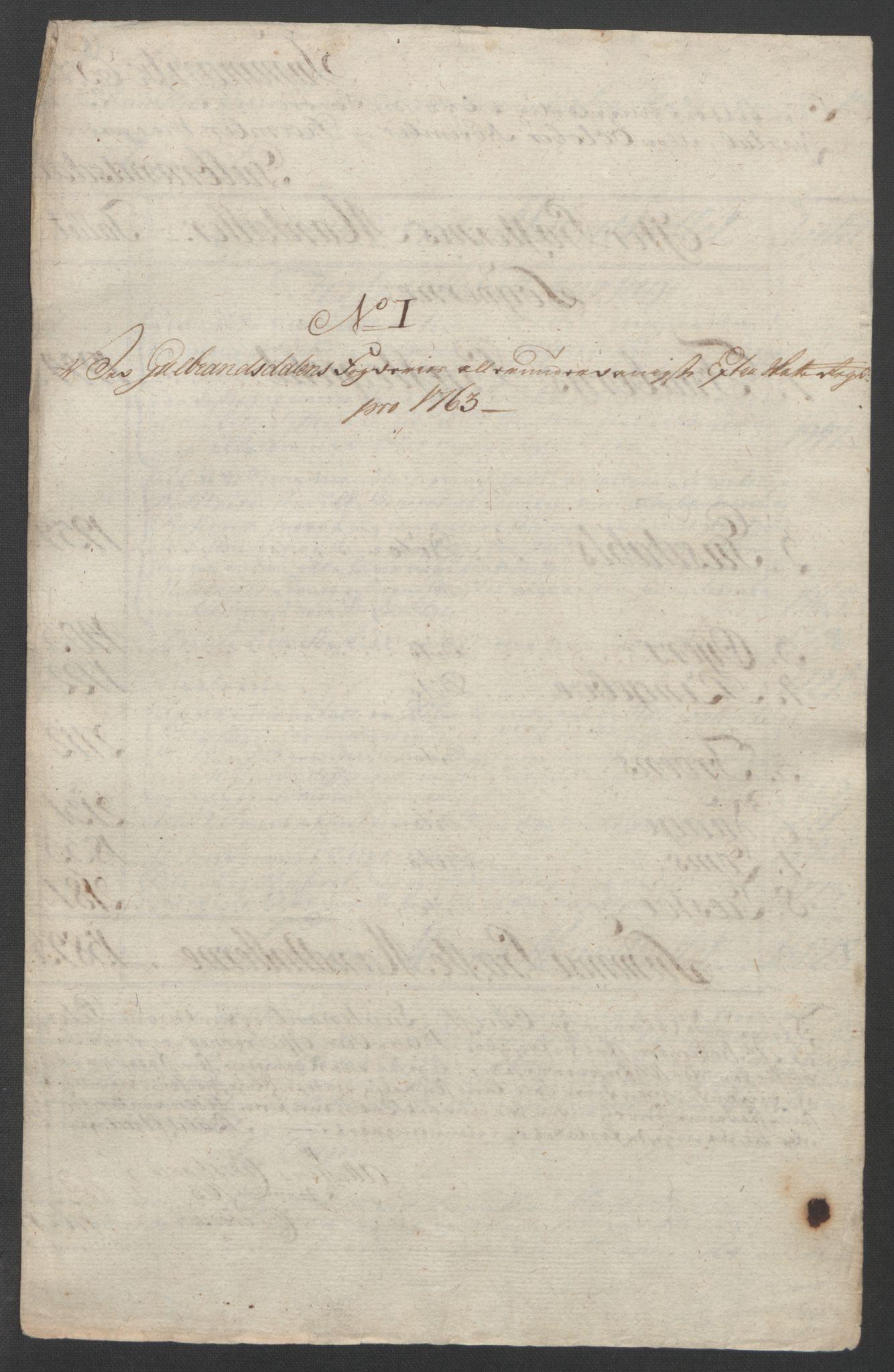 RA, Rentekammeret inntil 1814, Reviderte regnskaper, Fogderegnskap, R17/L1266: Ekstraskatten Gudbrandsdal, 1762-1766, s. 85