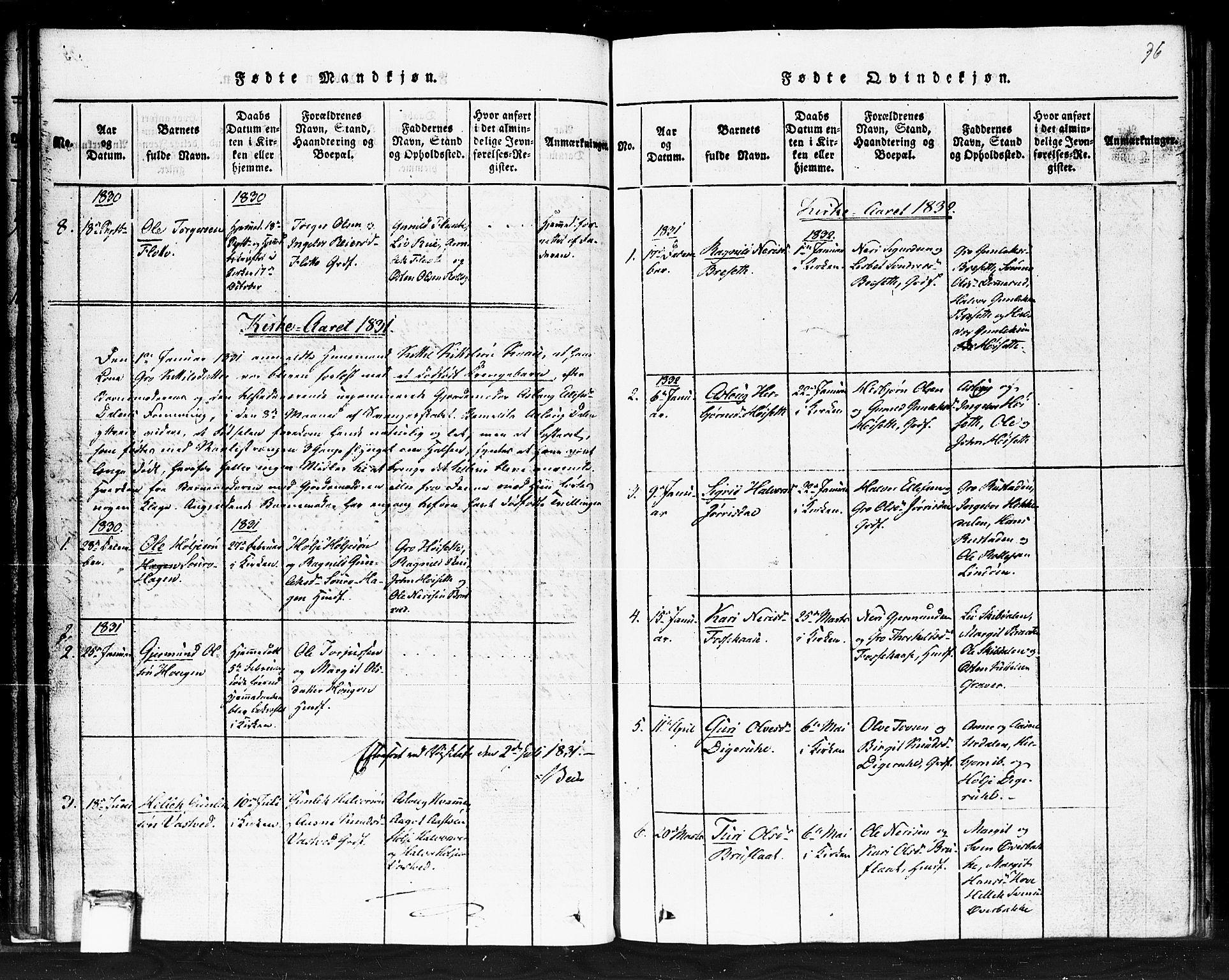 SAKO, Gransherad kirkebøker, F/Fb/L0002: Ministerialbok nr. II 2, 1815-1843, s. 36