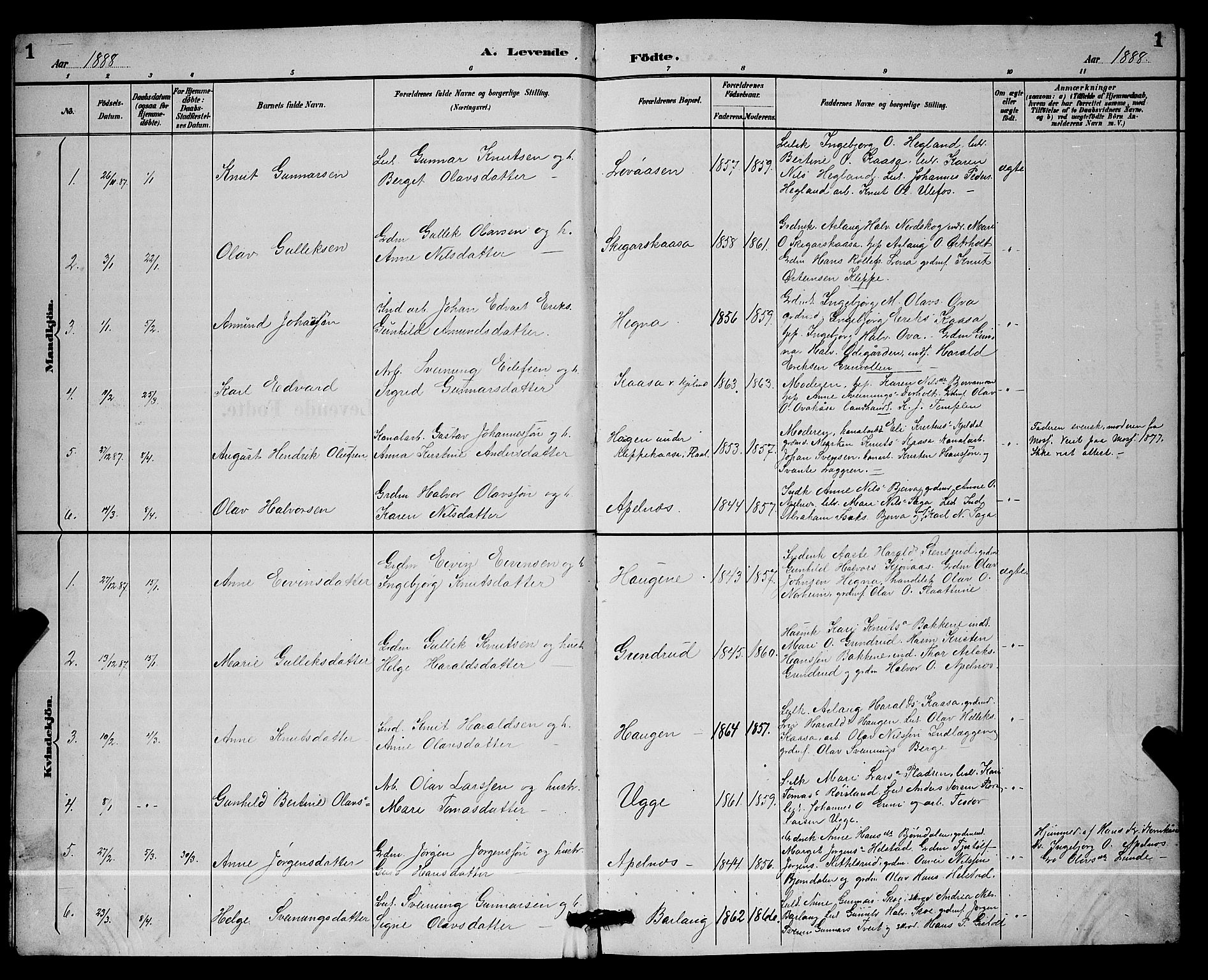 SAKO, Lunde kirkebøker, G/Ga/L0002: Klokkerbok nr. I 2, 1887-1896, s. 1