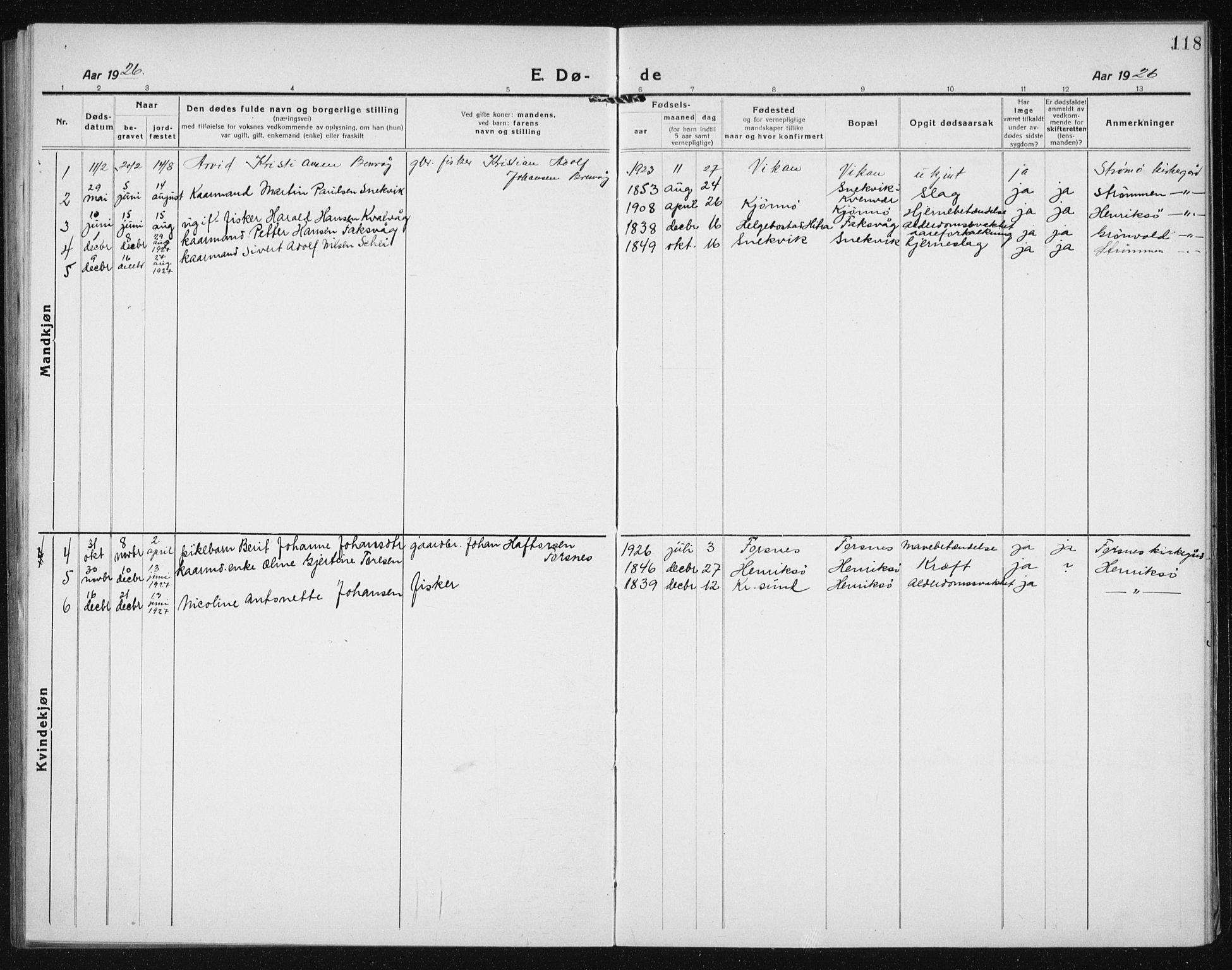 SAT, Ministerialprotokoller, klokkerbøker og fødselsregistre - Sør-Trøndelag, 635/L0554: Klokkerbok nr. 635C02, 1919-1942, s. 118