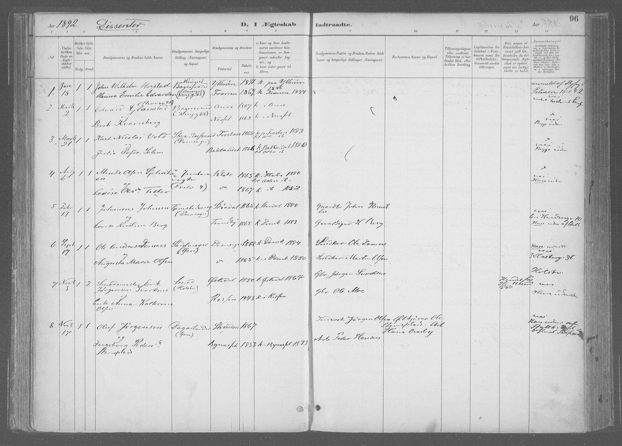 SAT, Ministerialprotokoller, klokkerbøker og fødselsregistre - Sør-Trøndelag, 601/L0064: Ministerialbok nr. 601A31, 1891-1911, s. 96