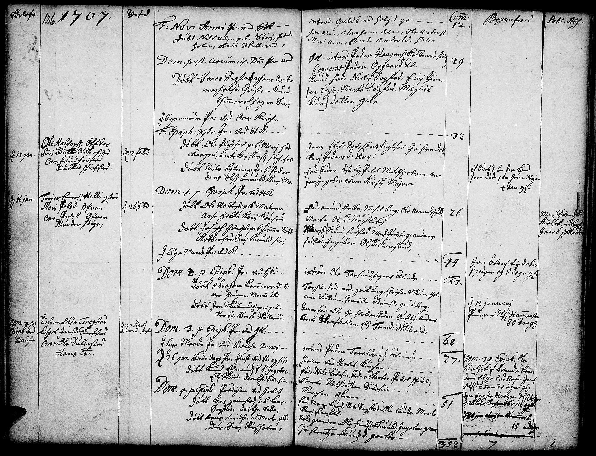 SAH, Toten prestekontor, Ministerialbok nr. 1, 1695-1713, s. 126
