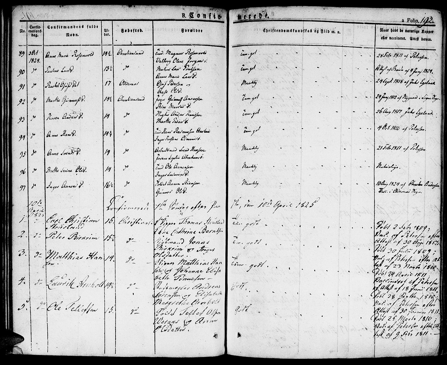 SAK, Kristiansand domprosti, F/Fa/L0009: Ministerialbok nr. A 9, 1821-1827, s. 192