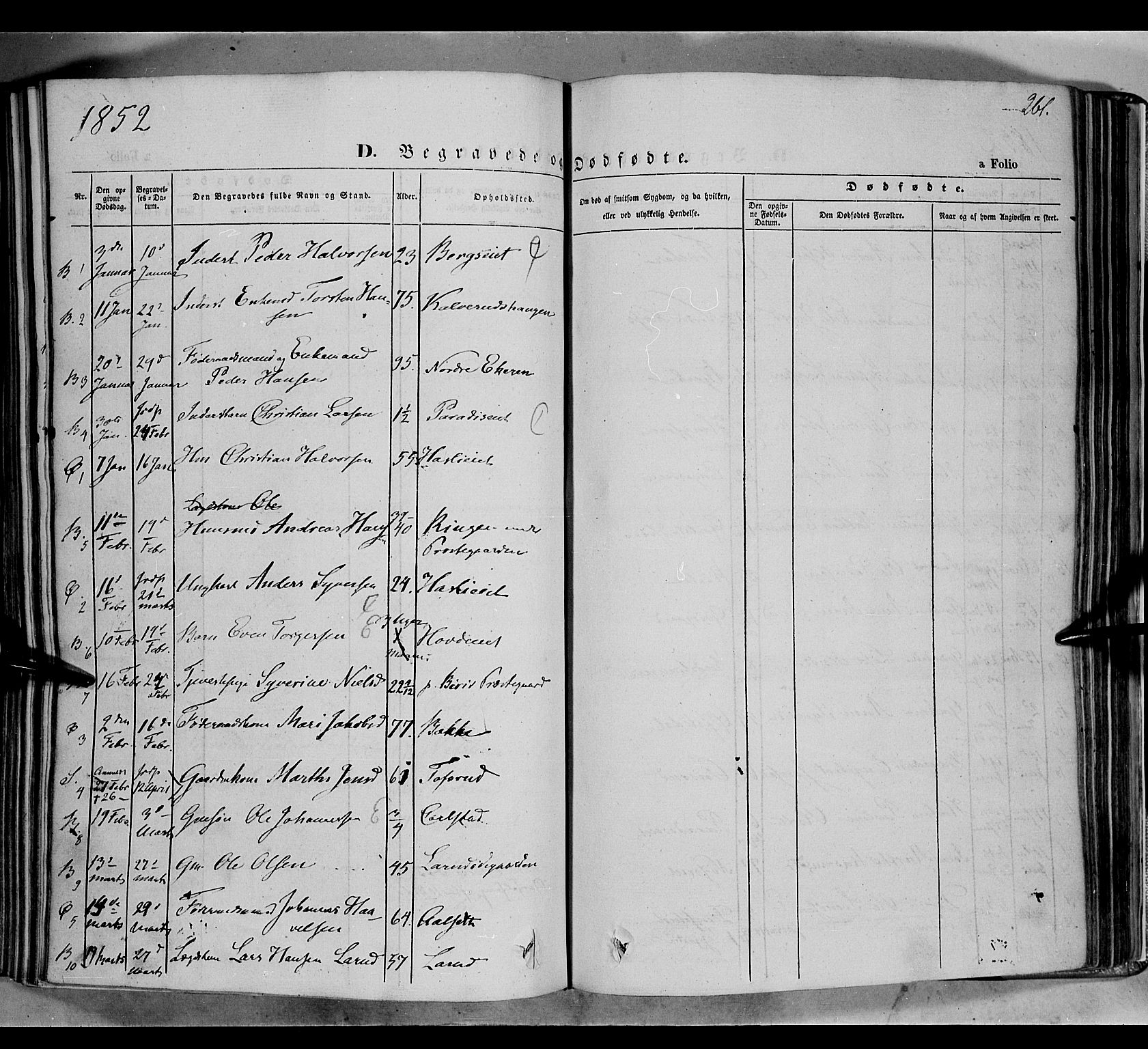 SAH, Biri prestekontor, Ministerialbok nr. 5, 1843-1854, s. 261