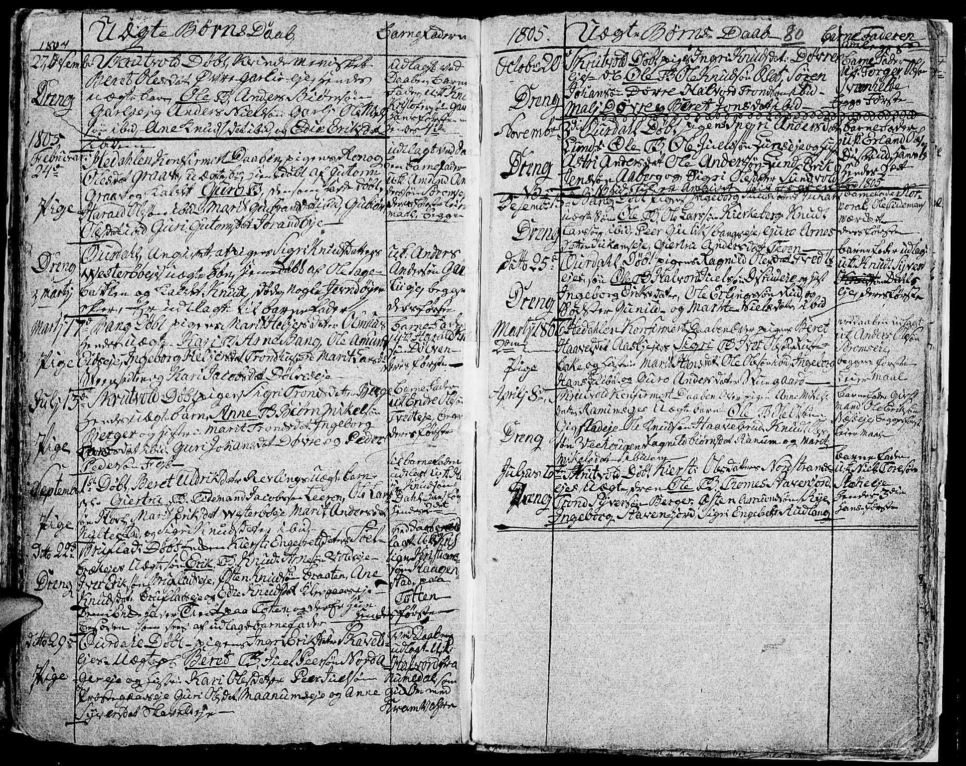 SAH, Aurdal prestekontor, Ministerialbok nr. 7, 1800-1808, s. 80