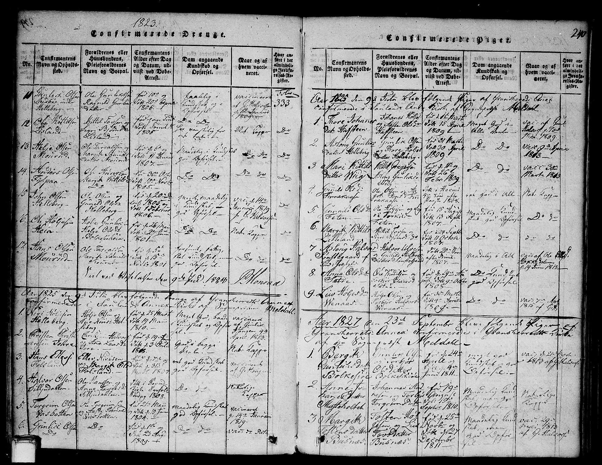 SAKO, Gransherad kirkebøker, G/Ga/L0001: Klokkerbok nr. I 1, 1815-1842, s. 240