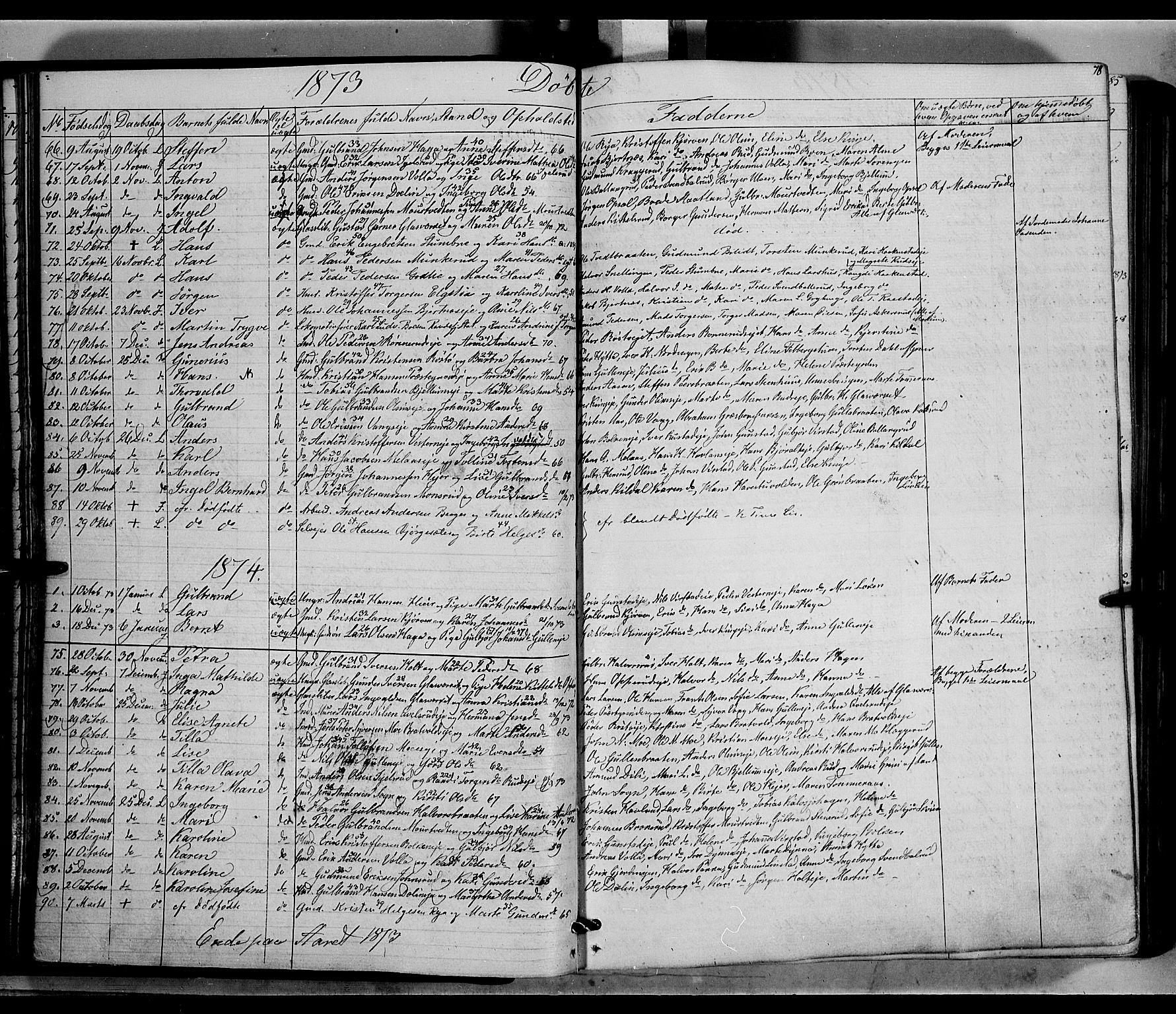 SAH, Jevnaker prestekontor, Ministerialbok nr. 7, 1858-1876, s. 78