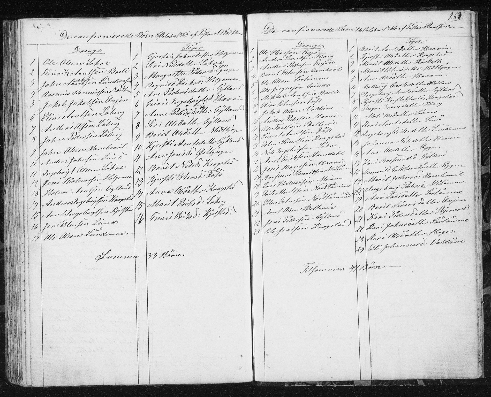 SAT, Ministerialprotokoller, klokkerbøker og fødselsregistre - Sør-Trøndelag, 692/L1110: Klokkerbok nr. 692C05, 1849-1889, s. 263