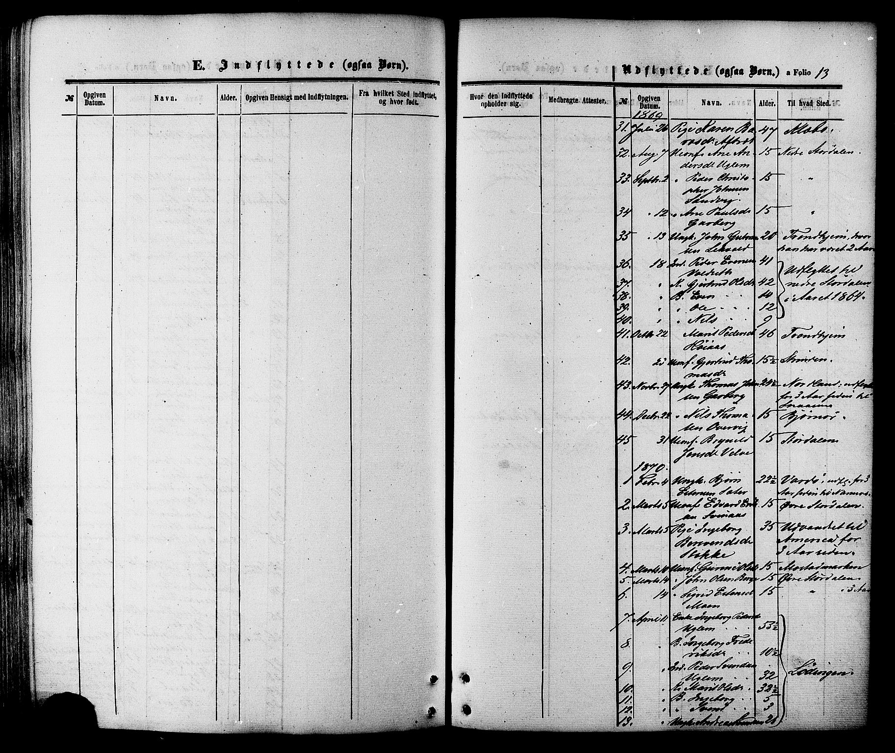 SAT, Ministerialprotokoller, klokkerbøker og fødselsregistre - Sør-Trøndelag, 695/L1147: Ministerialbok nr. 695A07, 1860-1877, s. 13