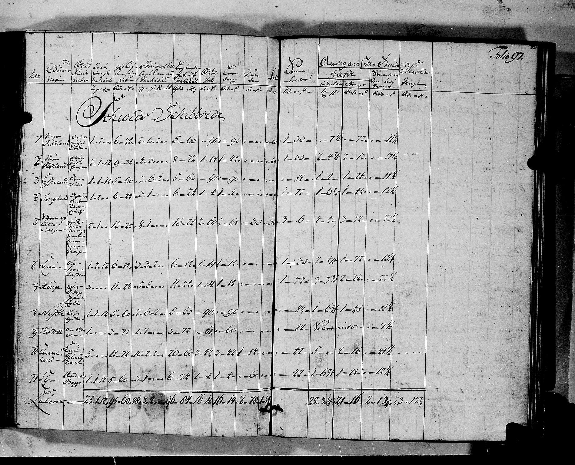 RA, Rentekammeret inntil 1814, Realistisk ordnet avdeling, N/Nb/Nbf/L0140: Nordhordland matrikkelprotokoll, 1723, s. 96b-97a