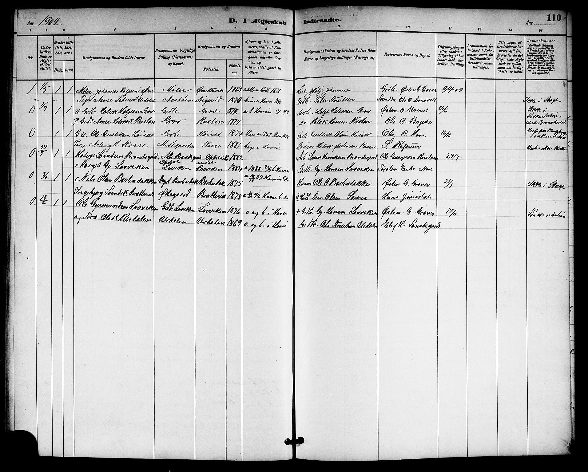 SAKO, Gransherad kirkebøker, G/Gb/L0003: Klokkerbok nr. II 3, 1887-1921, s. 110